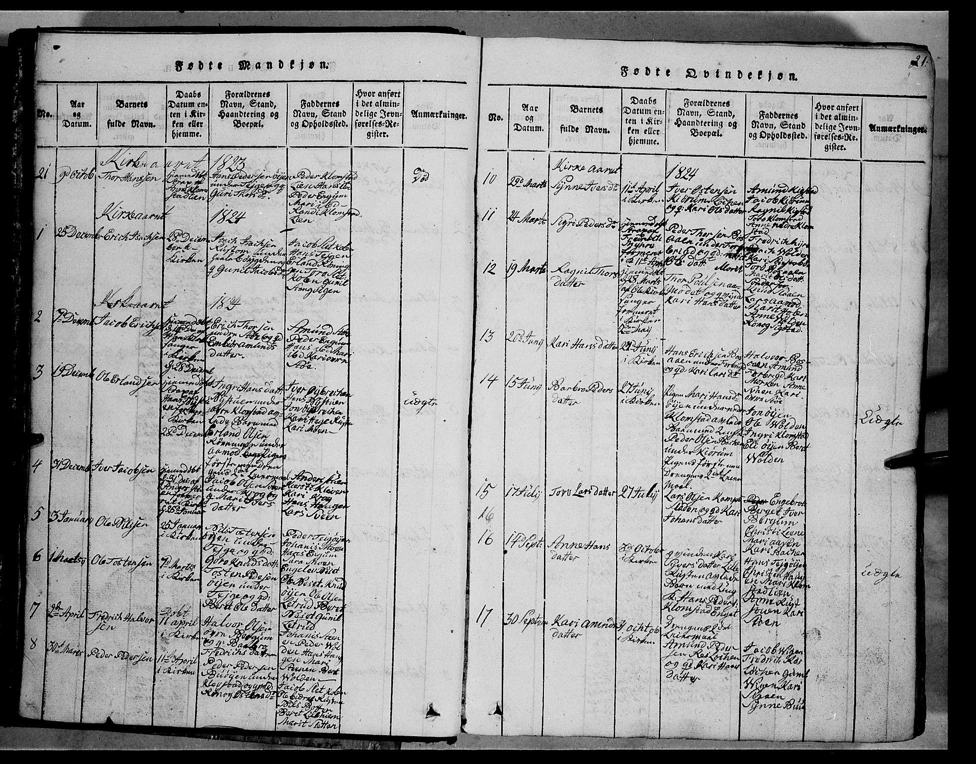 SAH, Fron prestekontor, H/Ha/Hab/L0002: Klokkerbok nr. 2, 1816-1850, s. 21