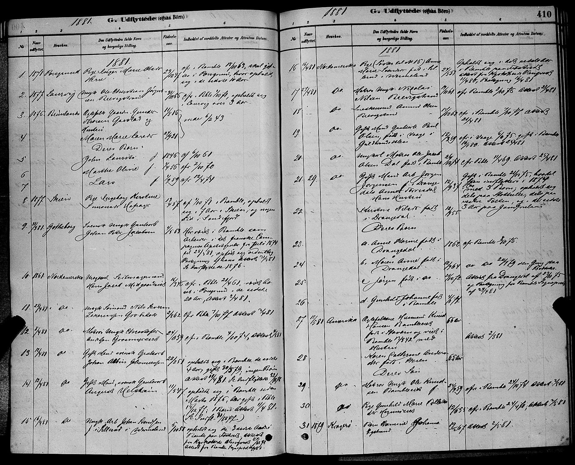 SAKO, Bamble kirkebøker, G/Ga/L0008: Klokkerbok nr. I 8, 1878-1888, s. 410