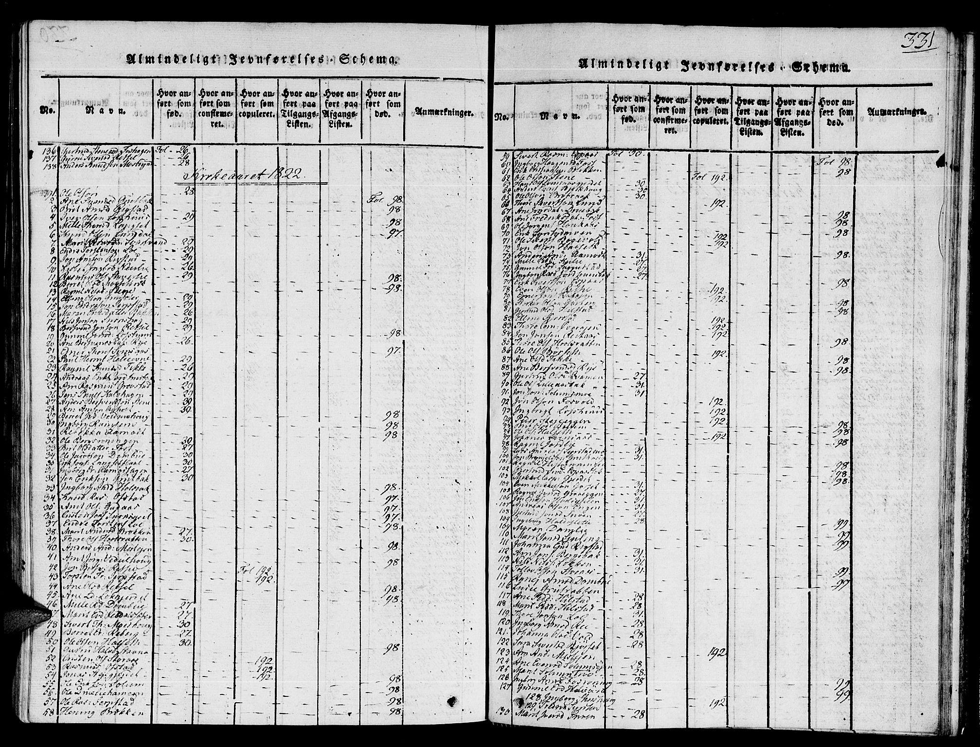 SAT, Ministerialprotokoller, klokkerbøker og fødselsregistre - Sør-Trøndelag, 672/L0853: Ministerialbok nr. 672A06 /1, 1816-1829, s. 331