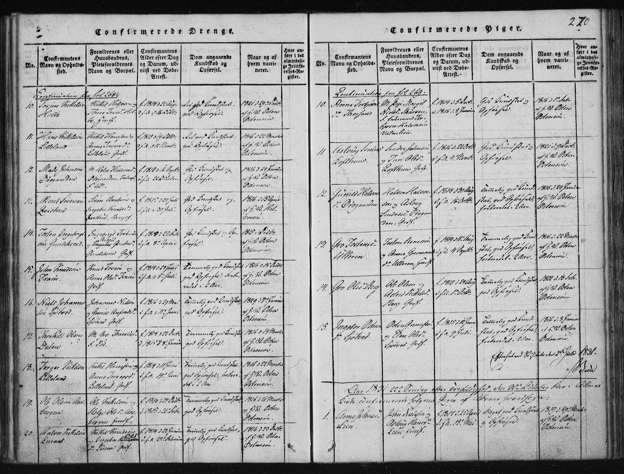 SAKO, Tinn kirkebøker, F/Fa/L0004: Ministerialbok nr. I 4, 1815-1843, s. 270