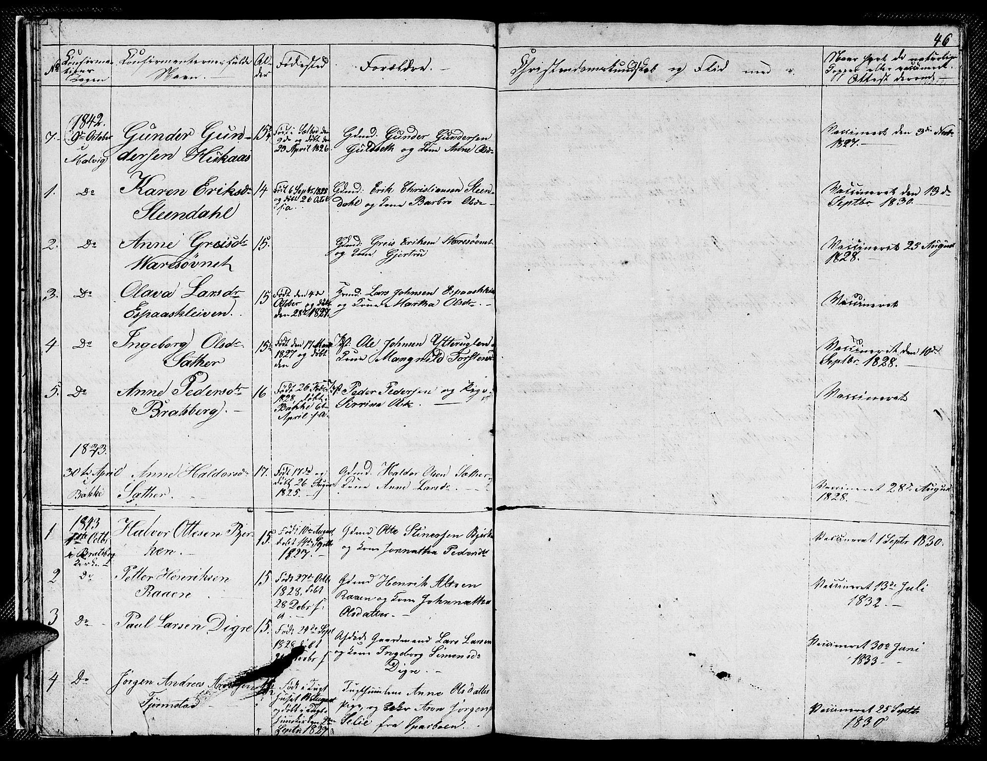 SAT, Ministerialprotokoller, klokkerbøker og fødselsregistre - Sør-Trøndelag, 608/L0338: Klokkerbok nr. 608C04, 1831-1843, s. 46