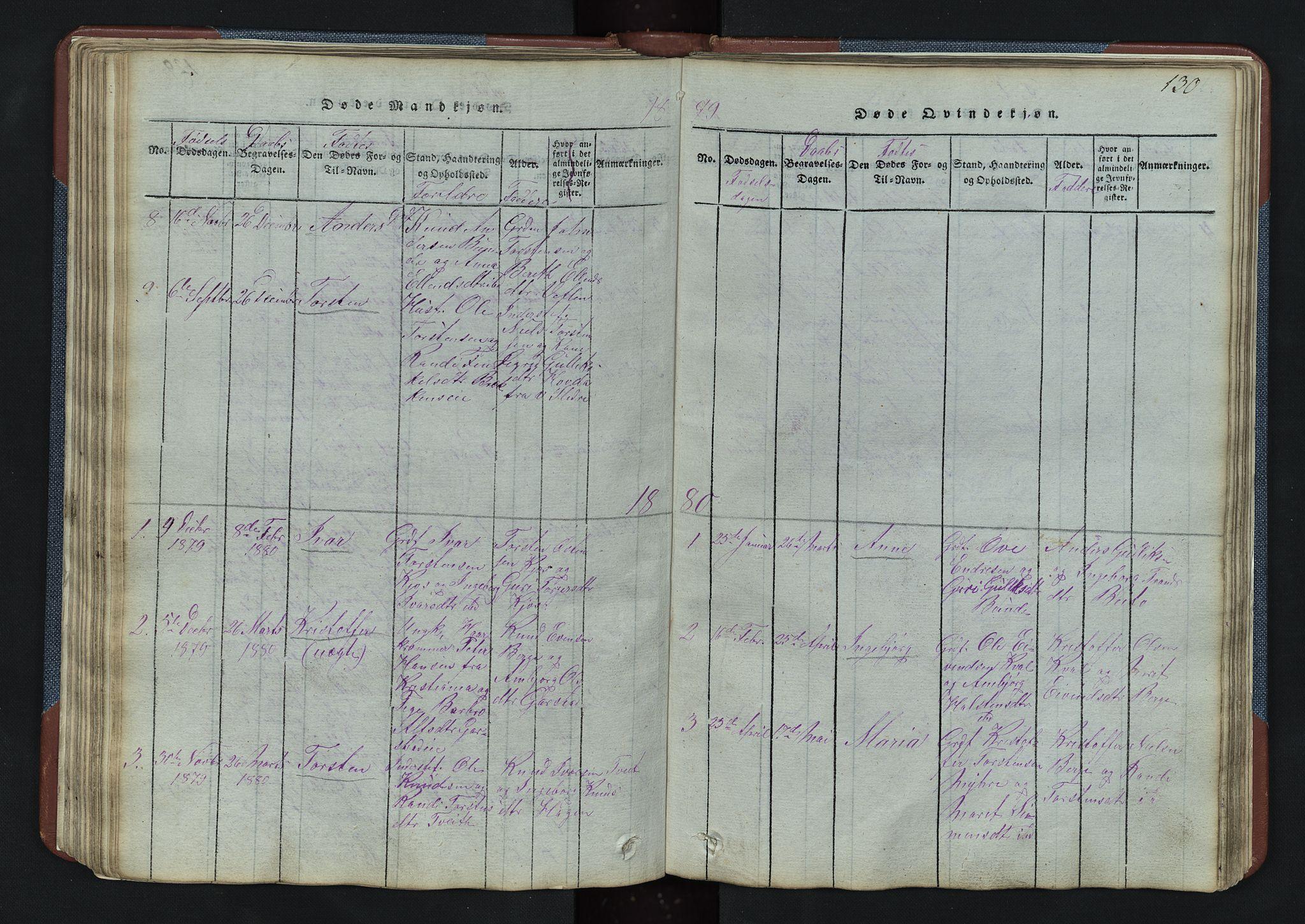 SAH, Vang prestekontor, Valdres, Klokkerbok nr. 3, 1814-1892, s. 130