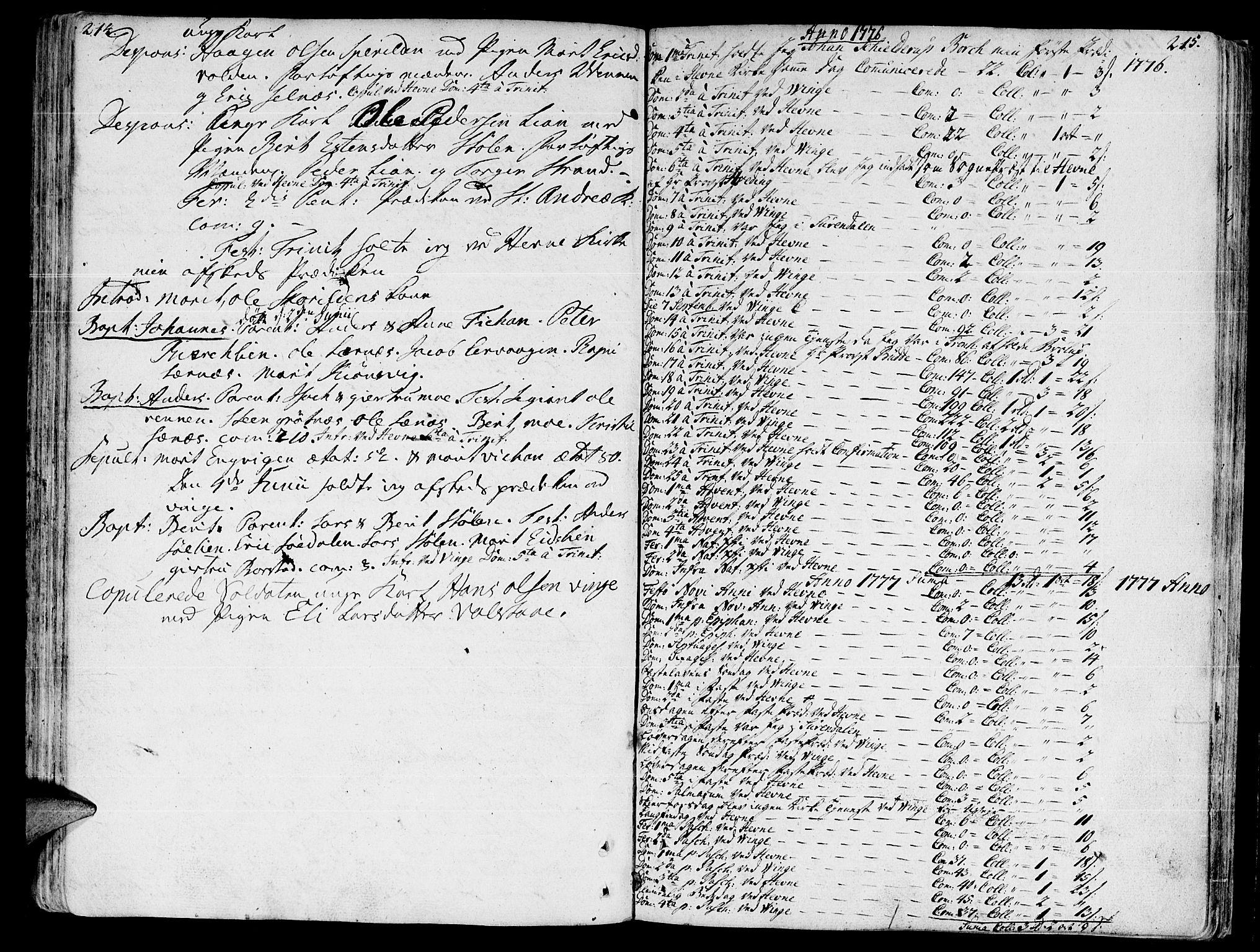 SAT, Ministerialprotokoller, klokkerbøker og fødselsregistre - Sør-Trøndelag, 630/L0489: Ministerialbok nr. 630A02, 1757-1794, s. 214-215