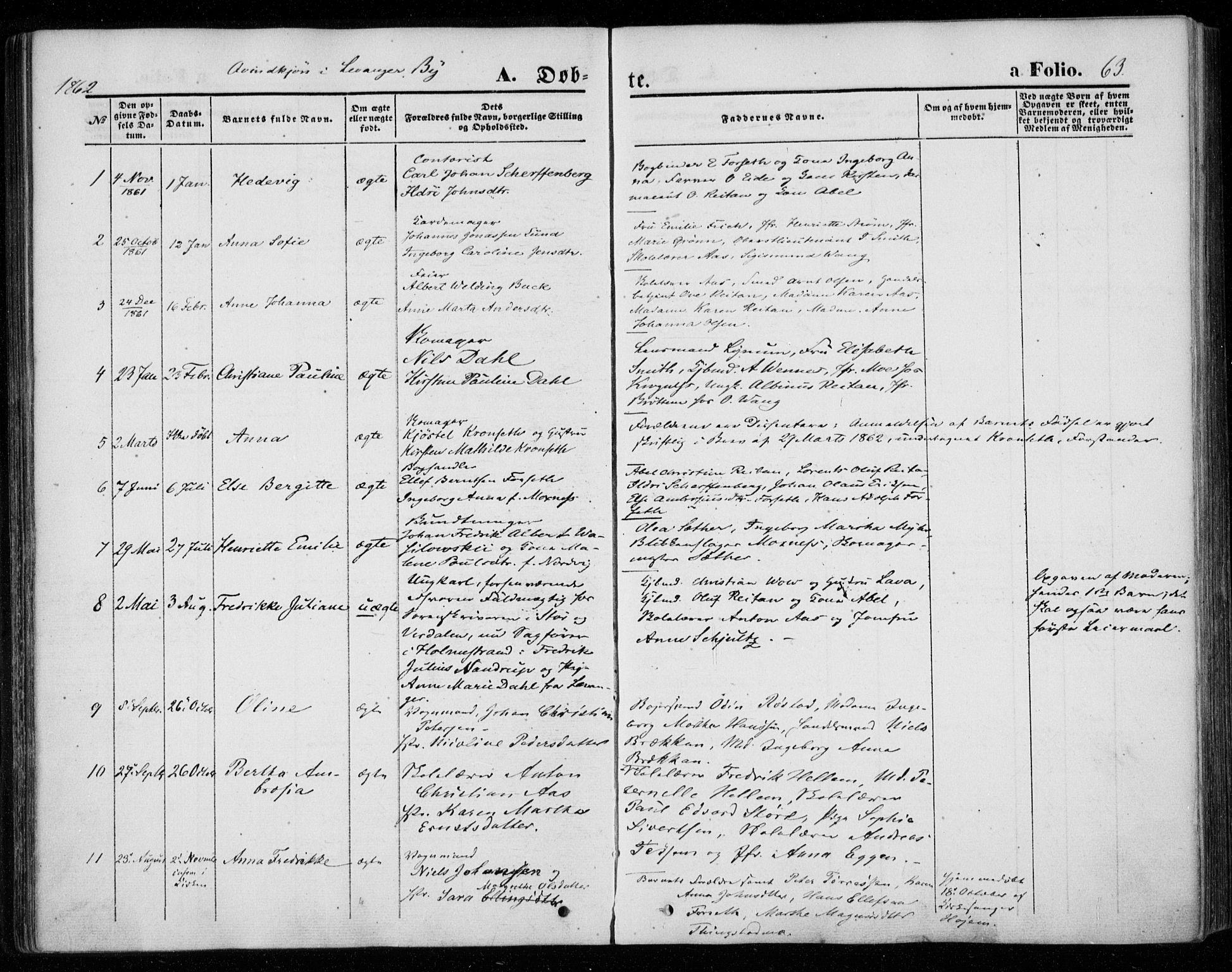 SAT, Ministerialprotokoller, klokkerbøker og fødselsregistre - Nord-Trøndelag, 720/L0184: Ministerialbok nr. 720A02 /1, 1855-1863, s. 63