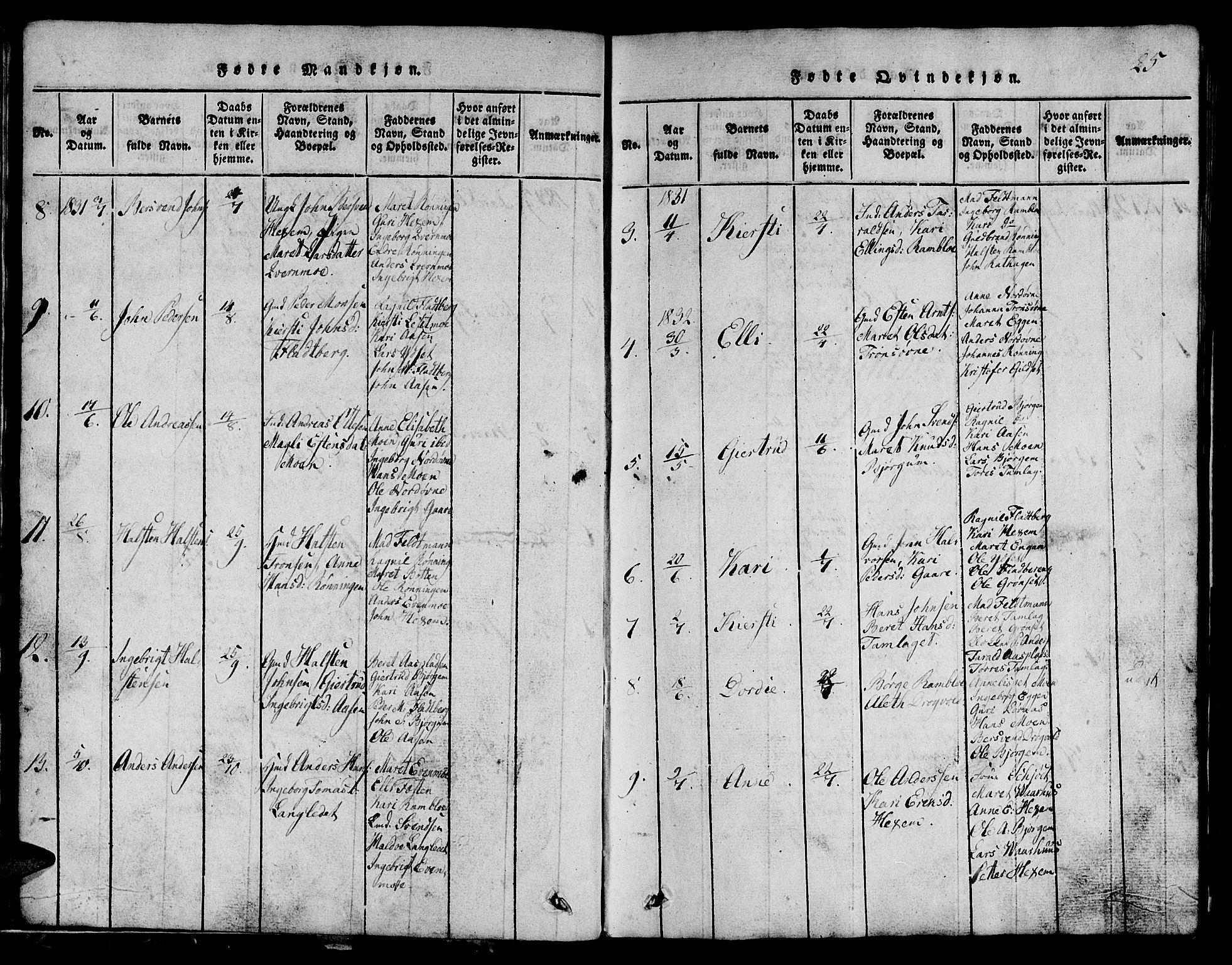 SAT, Ministerialprotokoller, klokkerbøker og fødselsregistre - Sør-Trøndelag, 685/L0976: Klokkerbok nr. 685C01, 1817-1878, s. 25