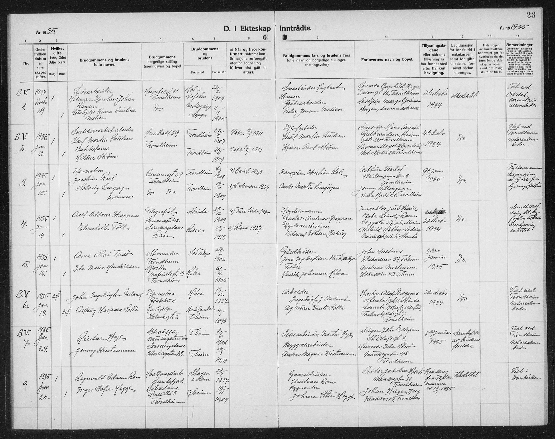 SAT, Ministerialprotokoller, klokkerbøker og fødselsregistre - Sør-Trøndelag, 602/L0152: Klokkerbok nr. 602C20, 1933-1940, s. 23