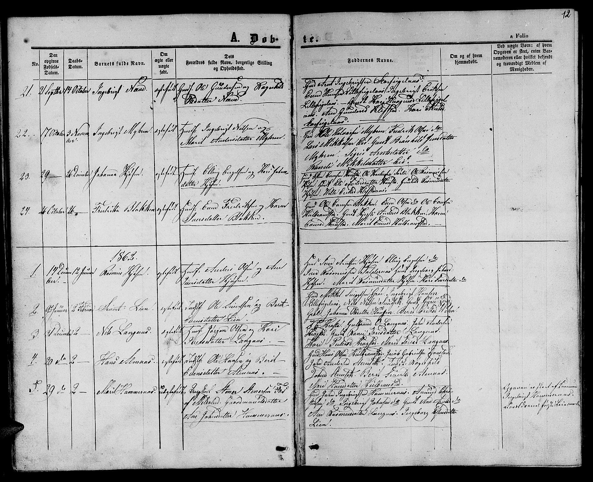 SAT, Ministerialprotokoller, klokkerbøker og fødselsregistre - Sør-Trøndelag, 694/L1131: Klokkerbok nr. 694C03, 1858-1886, s. 12