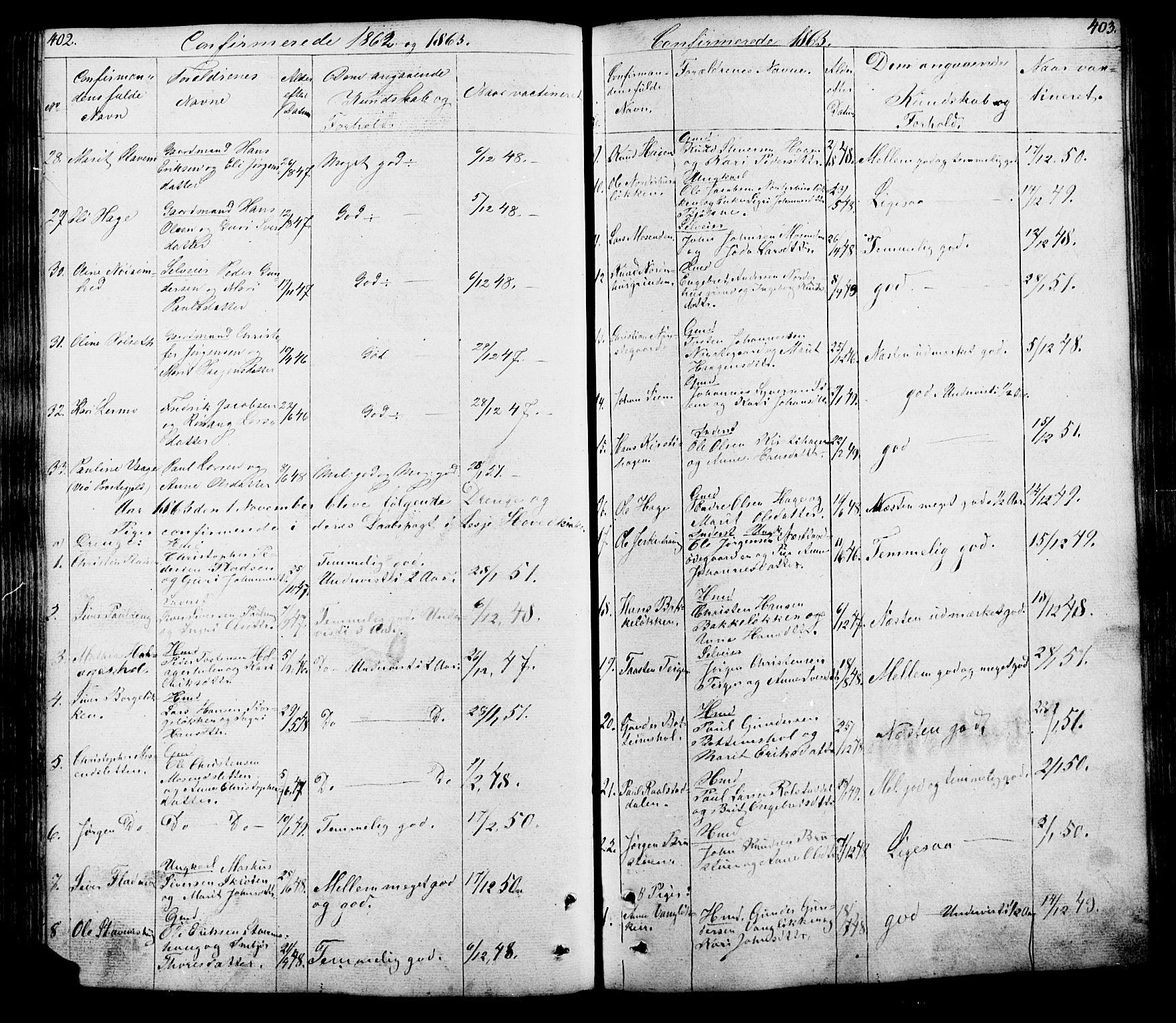 SAH, Lesja prestekontor, Klokkerbok nr. 5, 1850-1894, s. 402-403