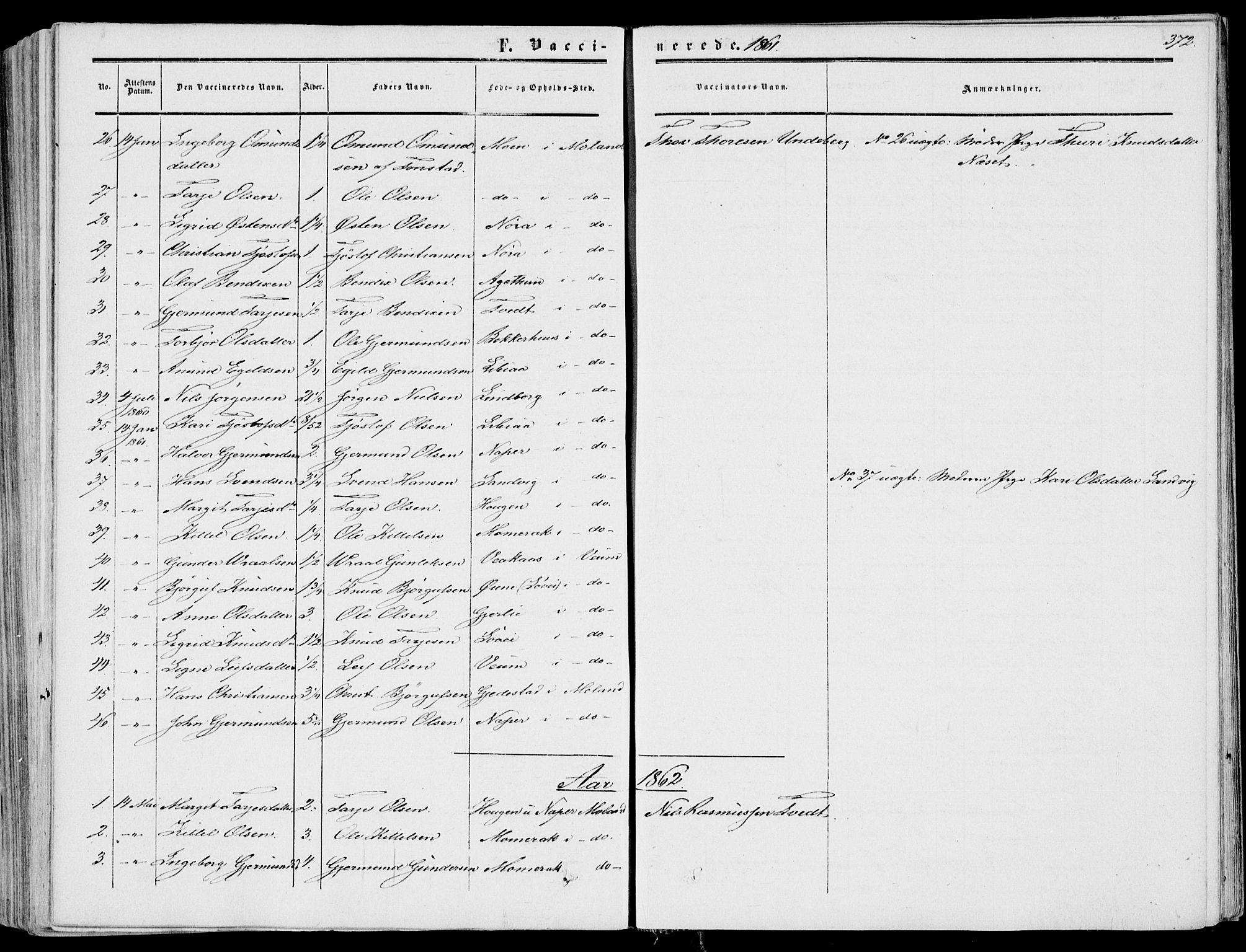 SAKO, Fyresdal kirkebøker, F/Fa/L0005: Ministerialbok nr. I 5, 1855-1871, s. 372
