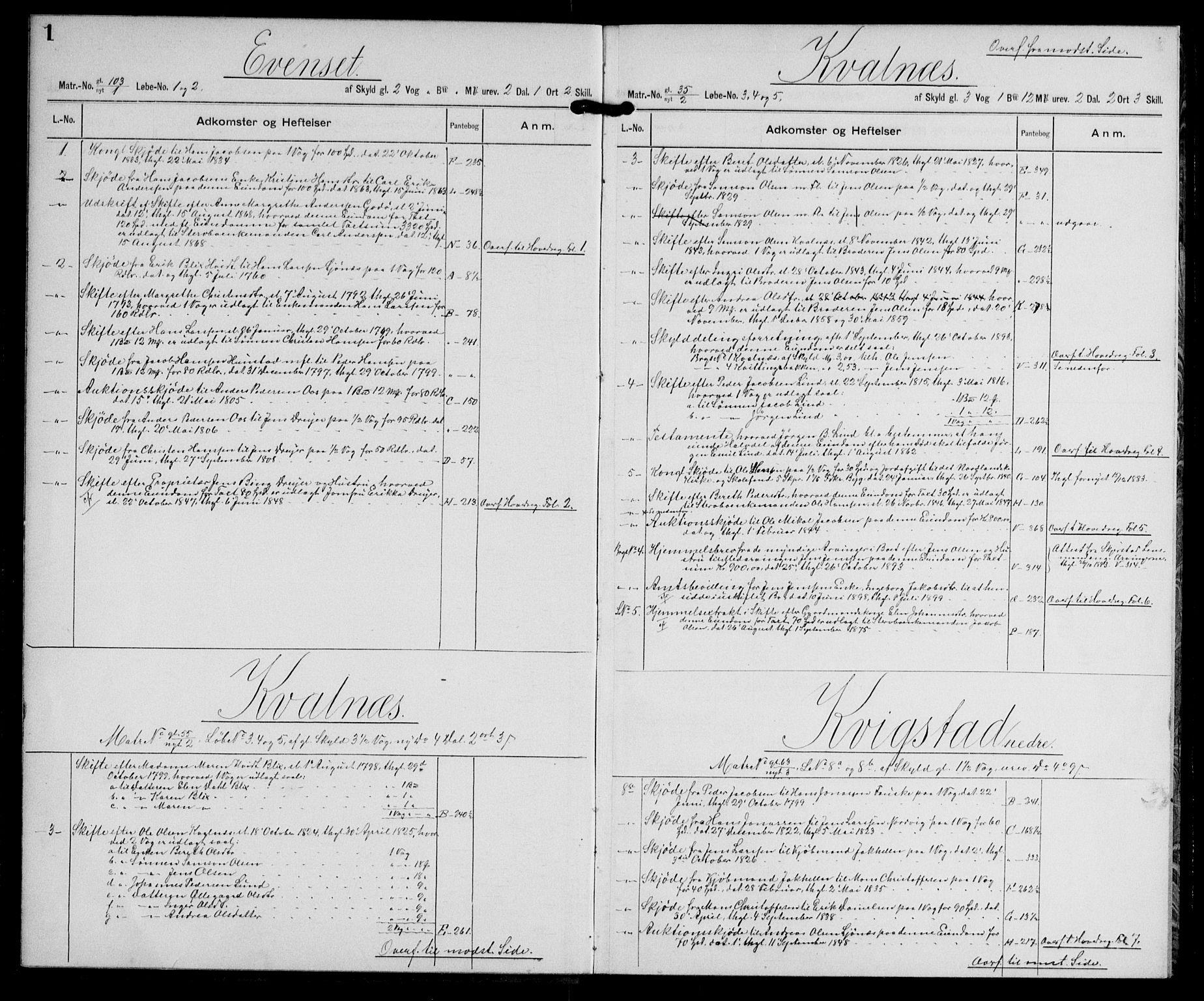 SAT, Salten sorenskriveri, 2/2A/L0023: Panteregister nr. 23, s. 1