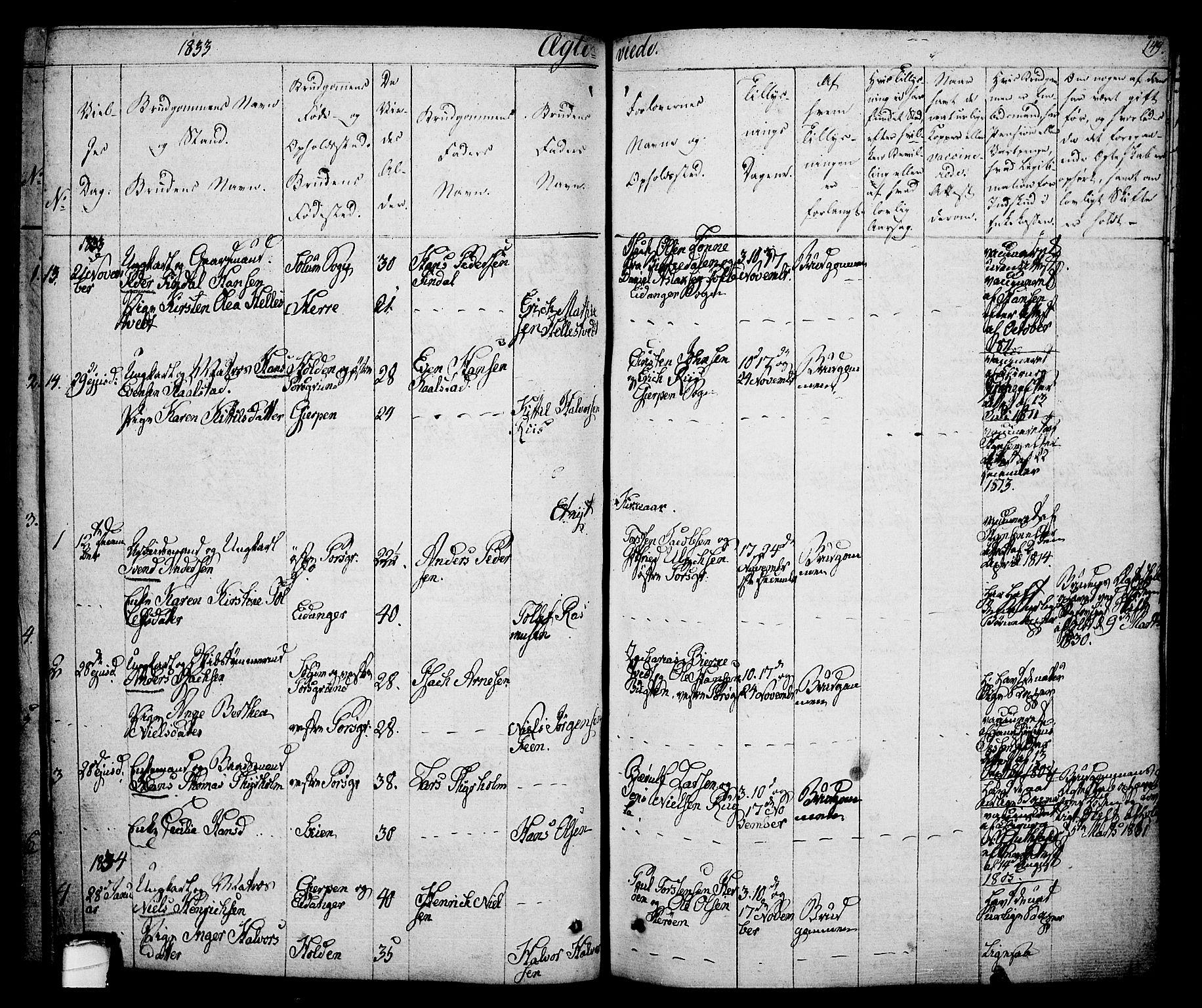 SAKO, Porsgrunn kirkebøker , F/Fa/L0005: Ministerialbok nr. 5, 1828-1840, s. 149