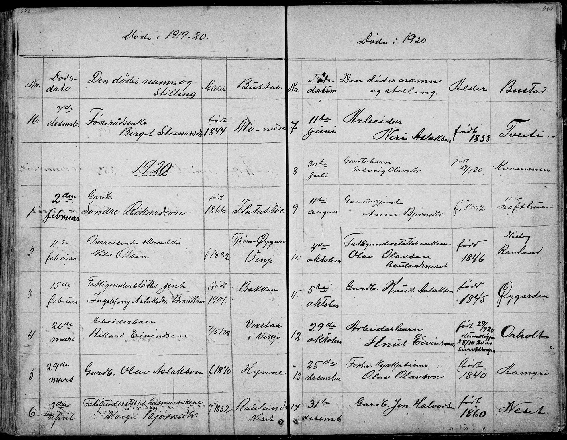 SAKO, Rauland kirkebøker, G/Ga/L0002: Klokkerbok nr. I 2, 1849-1935, s. 443-444