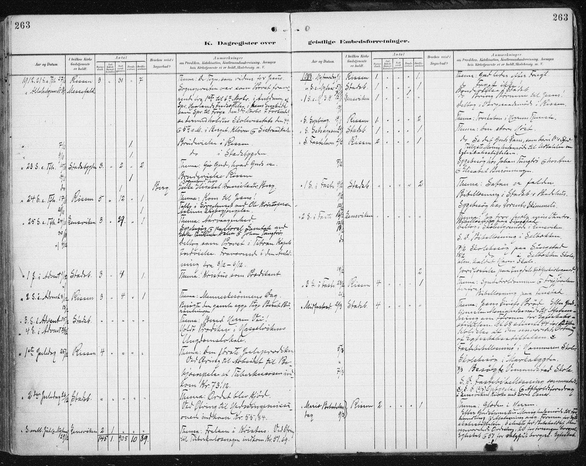 SAT, Ministerialprotokoller, klokkerbøker og fødselsregistre - Sør-Trøndelag, 646/L0616: Ministerialbok nr. 646A14, 1900-1918, s. 263