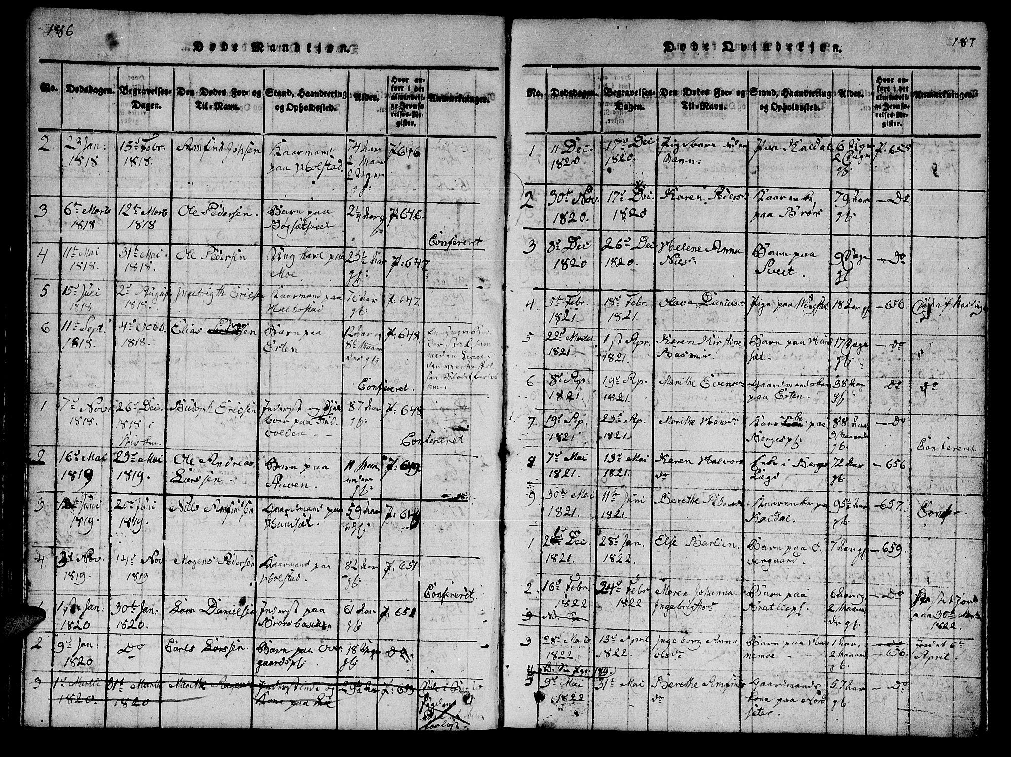 SAT, Ministerialprotokoller, klokkerbøker og fødselsregistre - Nord-Trøndelag, 742/L0411: Klokkerbok nr. 742C02, 1817-1825, s. 186-187