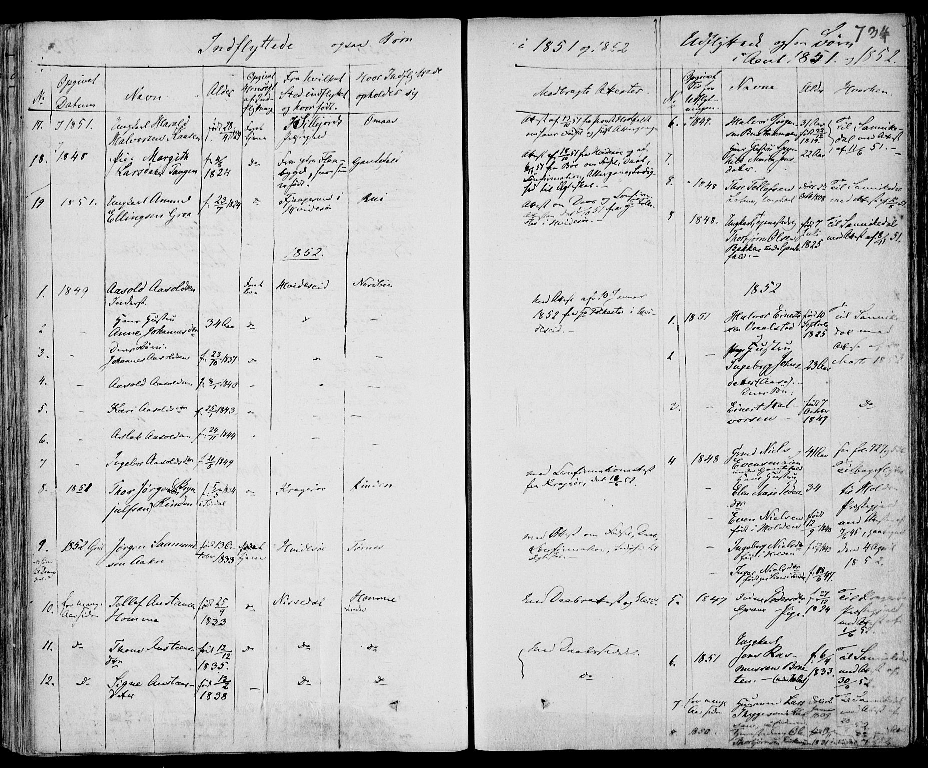 SAKO, Drangedal kirkebøker, F/Fa/L0007b: Ministerialbok nr. 7b, 1837-1856, s. 734
