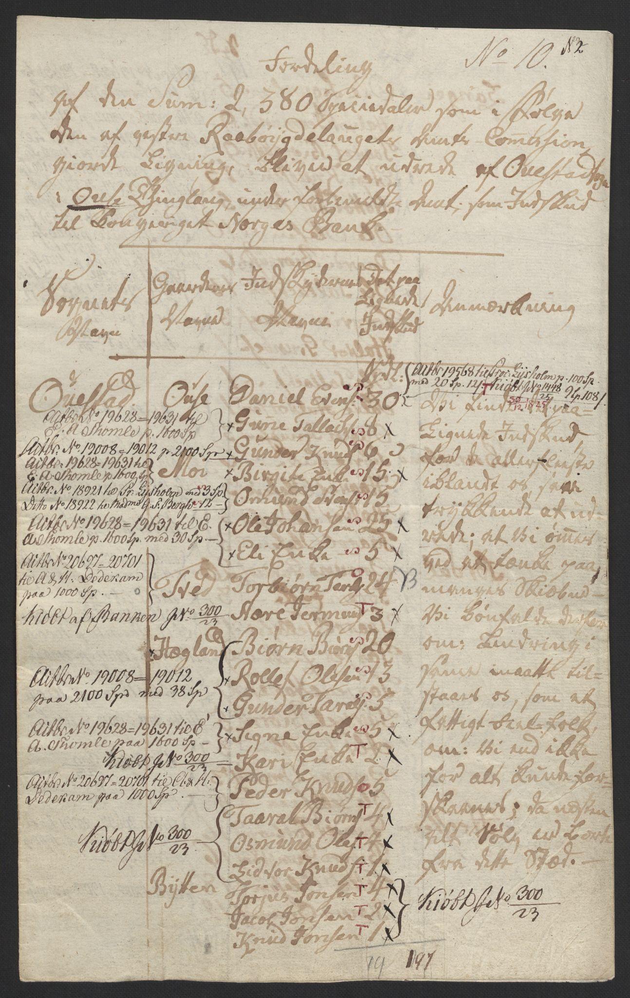 NOBA, Norges Bank/Sølvskatten 1816*, 1816-1823, s. 22