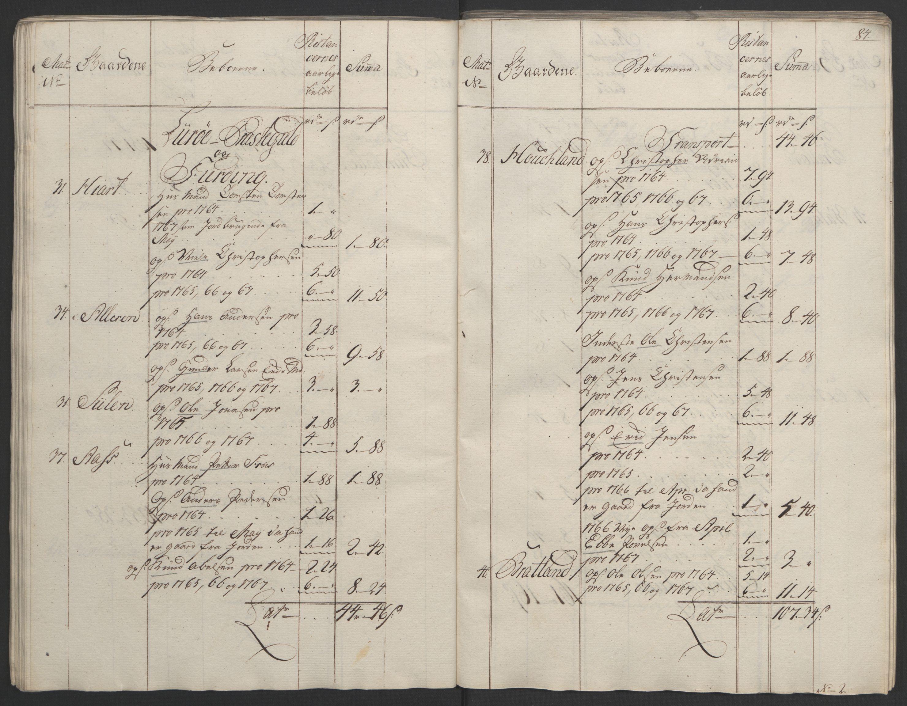 RA, Rentekammeret inntil 1814, Realistisk ordnet avdeling, Ol/L0023: [Gg 10]: Ekstraskatten, 23.09.1762. Helgeland (restanseregister), 1767-1772, s. 81