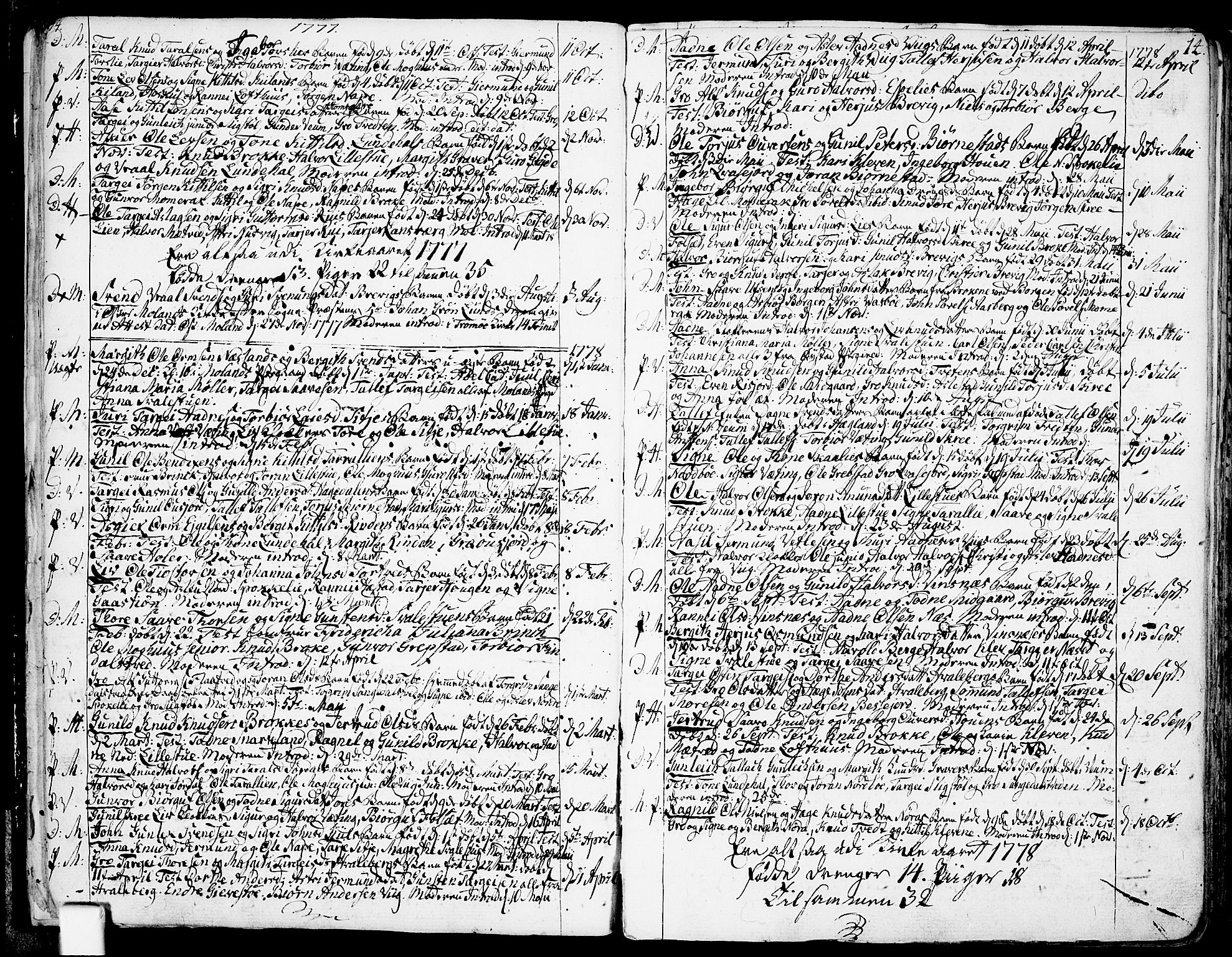 SAKO, Fyresdal kirkebøker, F/Fa/L0002: Ministerialbok nr. I 2, 1769-1814, s. 14