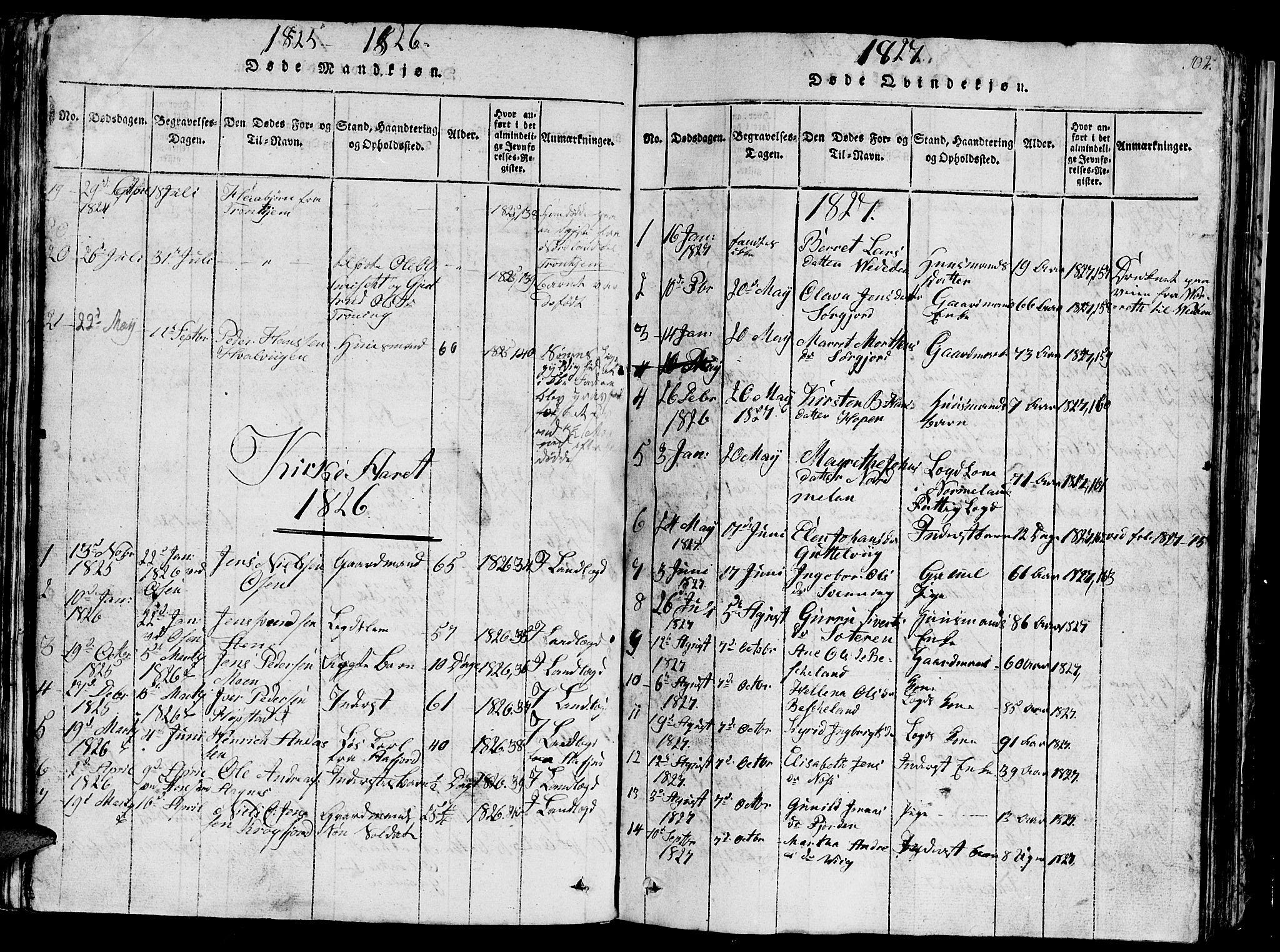 SAT, Ministerialprotokoller, klokkerbøker og fødselsregistre - Sør-Trøndelag, 657/L0714: Klokkerbok nr. 657C01, 1818-1868, s. 102