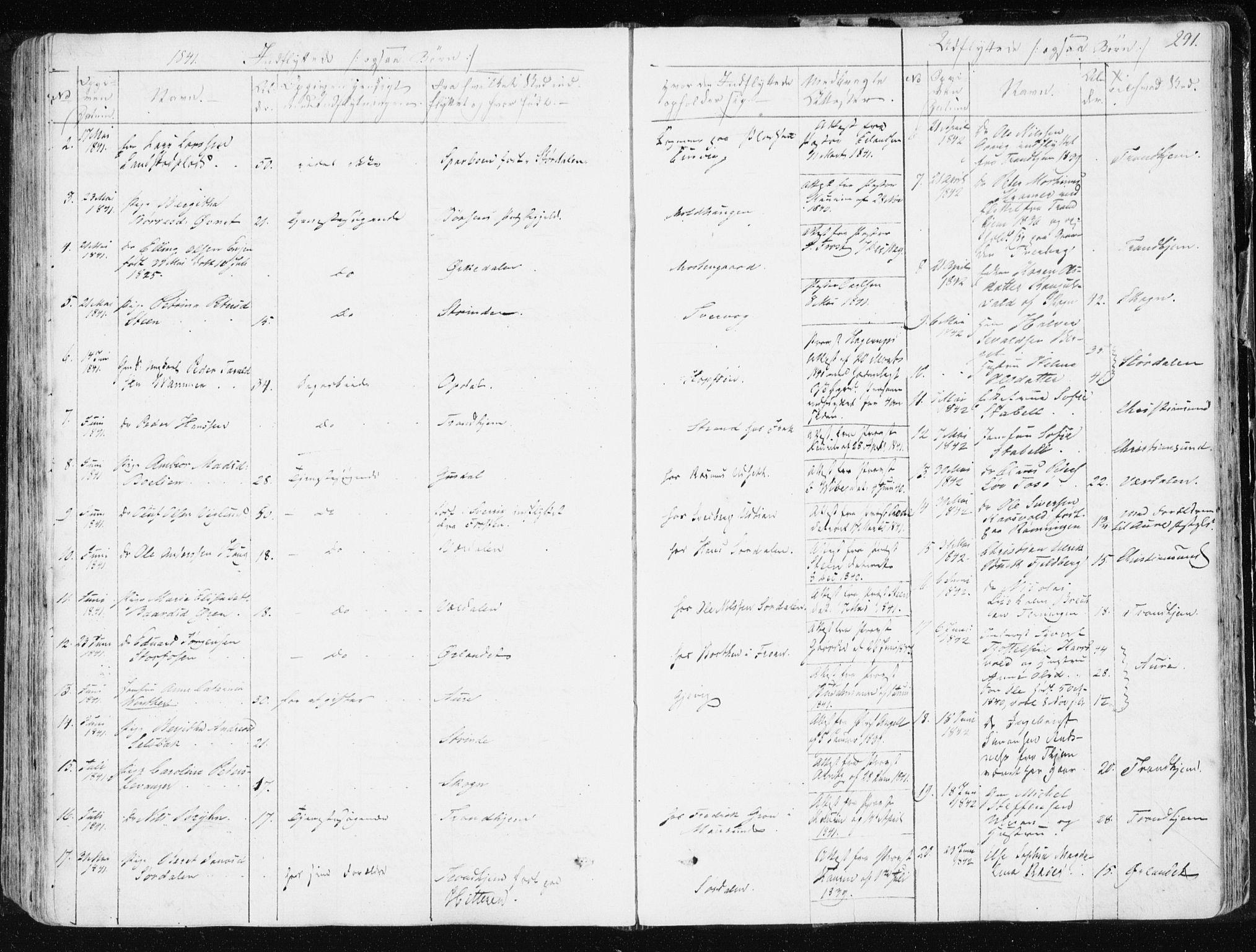 SAT, Ministerialprotokoller, klokkerbøker og fødselsregistre - Sør-Trøndelag, 634/L0528: Ministerialbok nr. 634A04, 1827-1842, s. 291
