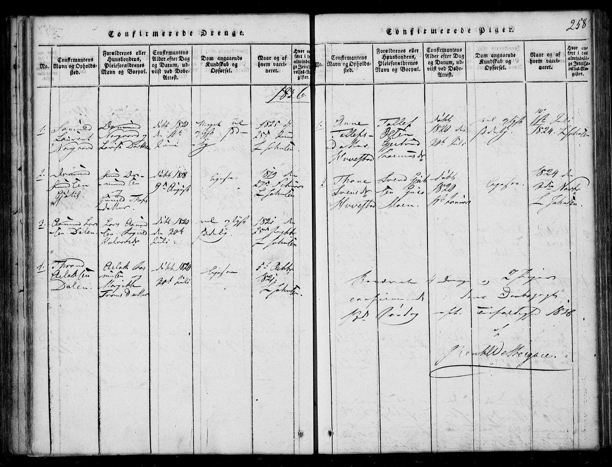 SAKO, Lårdal kirkebøker, F/Fb/L0001: Ministerialbok nr. II 1, 1815-1860, s. 258