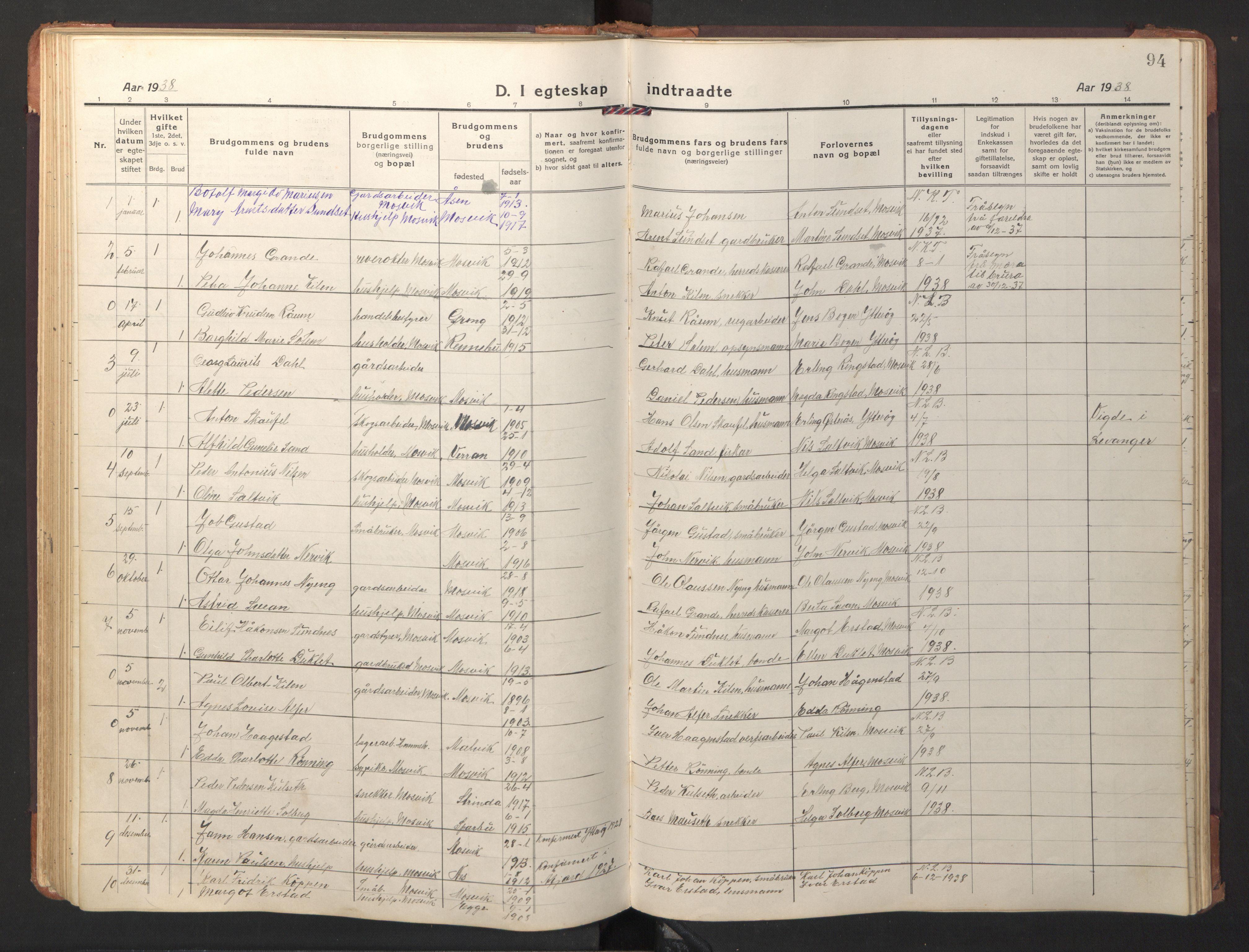 SAT, Ministerialprotokoller, klokkerbøker og fødselsregistre - Nord-Trøndelag, 733/L0328: Klokkerbok nr. 733C03, 1919-1966, s. 94
