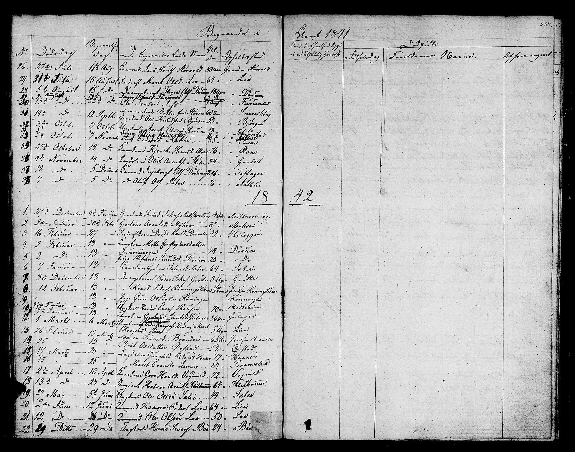 SAT, Ministerialprotokoller, klokkerbøker og fødselsregistre - Sør-Trøndelag, 678/L0897: Ministerialbok nr. 678A06-07, 1821-1847, s. 384