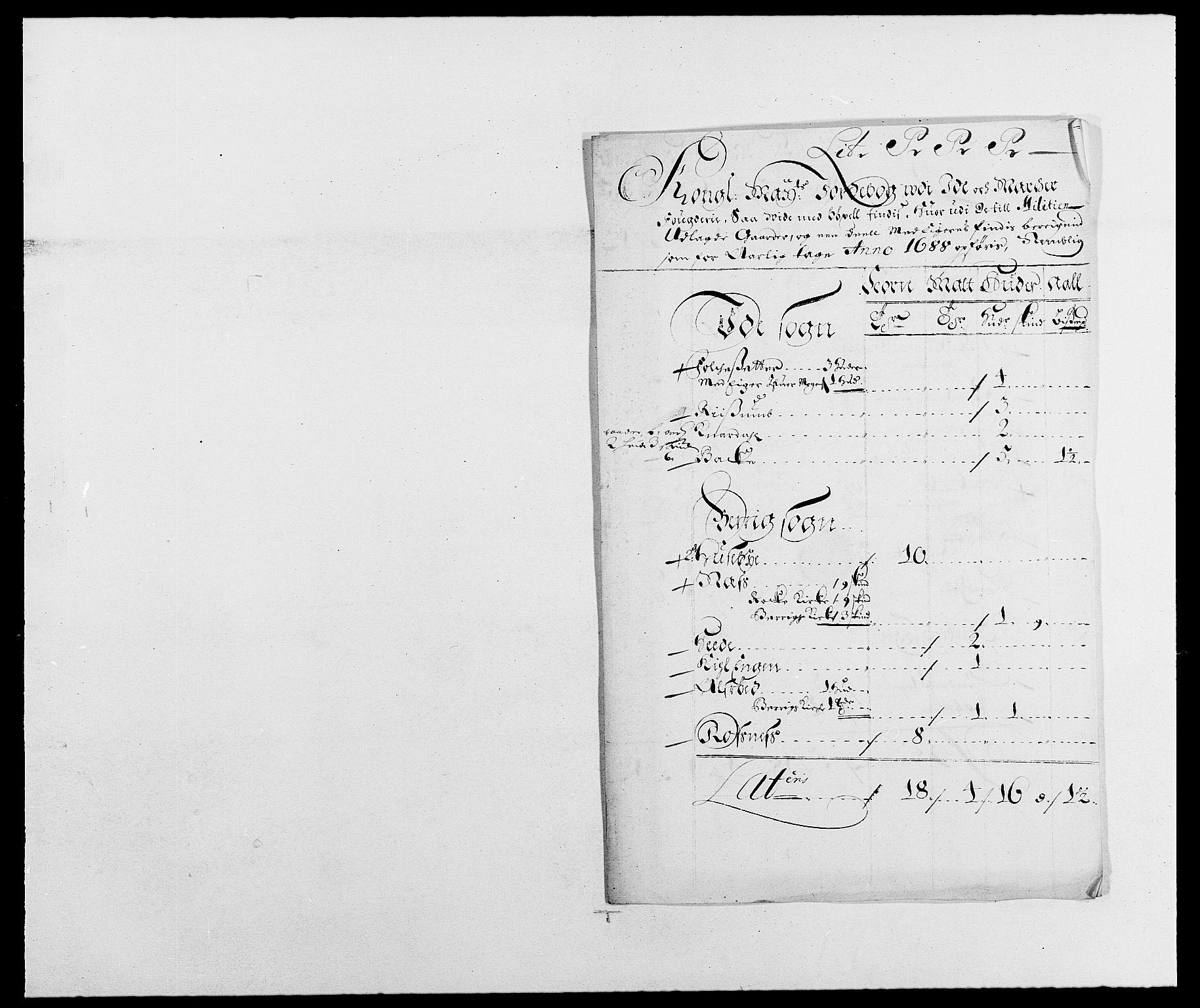 RA, Rentekammeret inntil 1814, Reviderte regnskaper, Fogderegnskap, R01/L0007: Fogderegnskap Idd og Marker, 1687-1688, s. 277