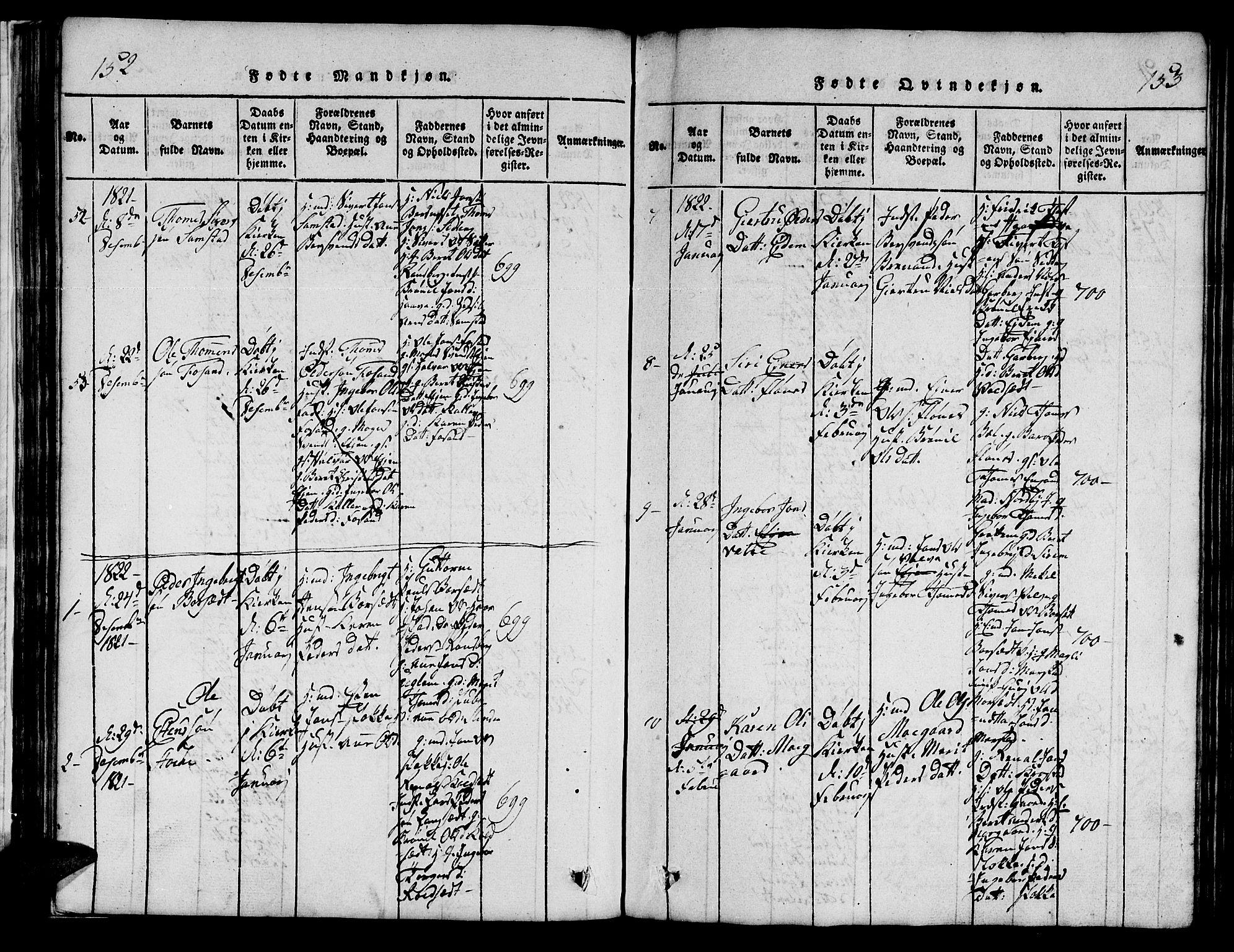 SAT, Ministerialprotokoller, klokkerbøker og fødselsregistre - Sør-Trøndelag, 695/L1152: Klokkerbok nr. 695C03, 1816-1831, s. 152-153