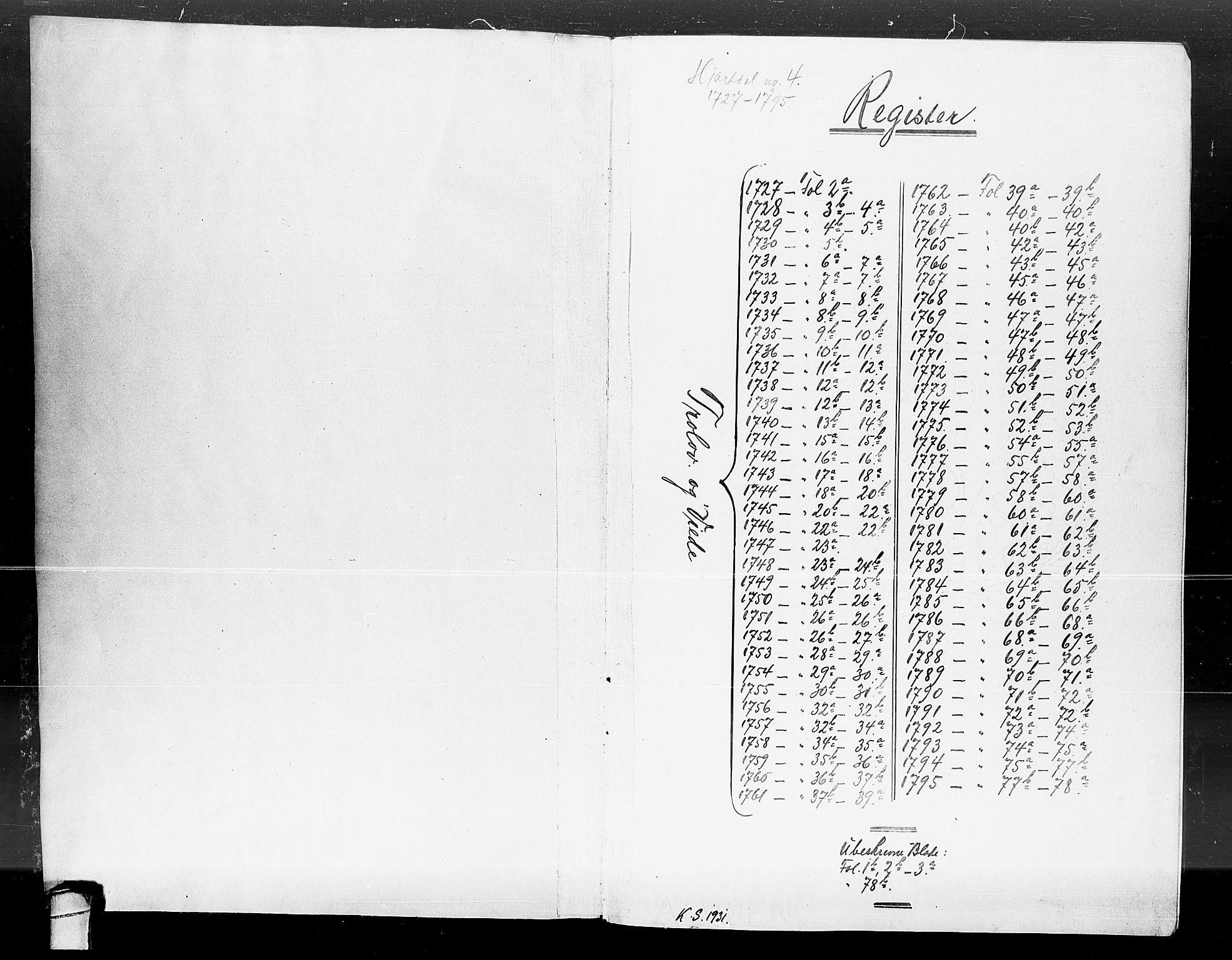 SAKO, Hjartdal kirkebøker, F/Fa/L0004: Ministerialbok nr. I 4, 1727-1795