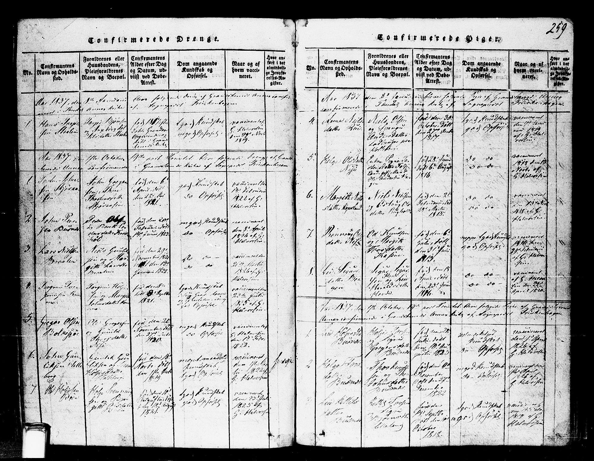 SAKO, Gransherad kirkebøker, F/Fa/L0001: Ministerialbok nr. I 1, 1815-1843, s. 259