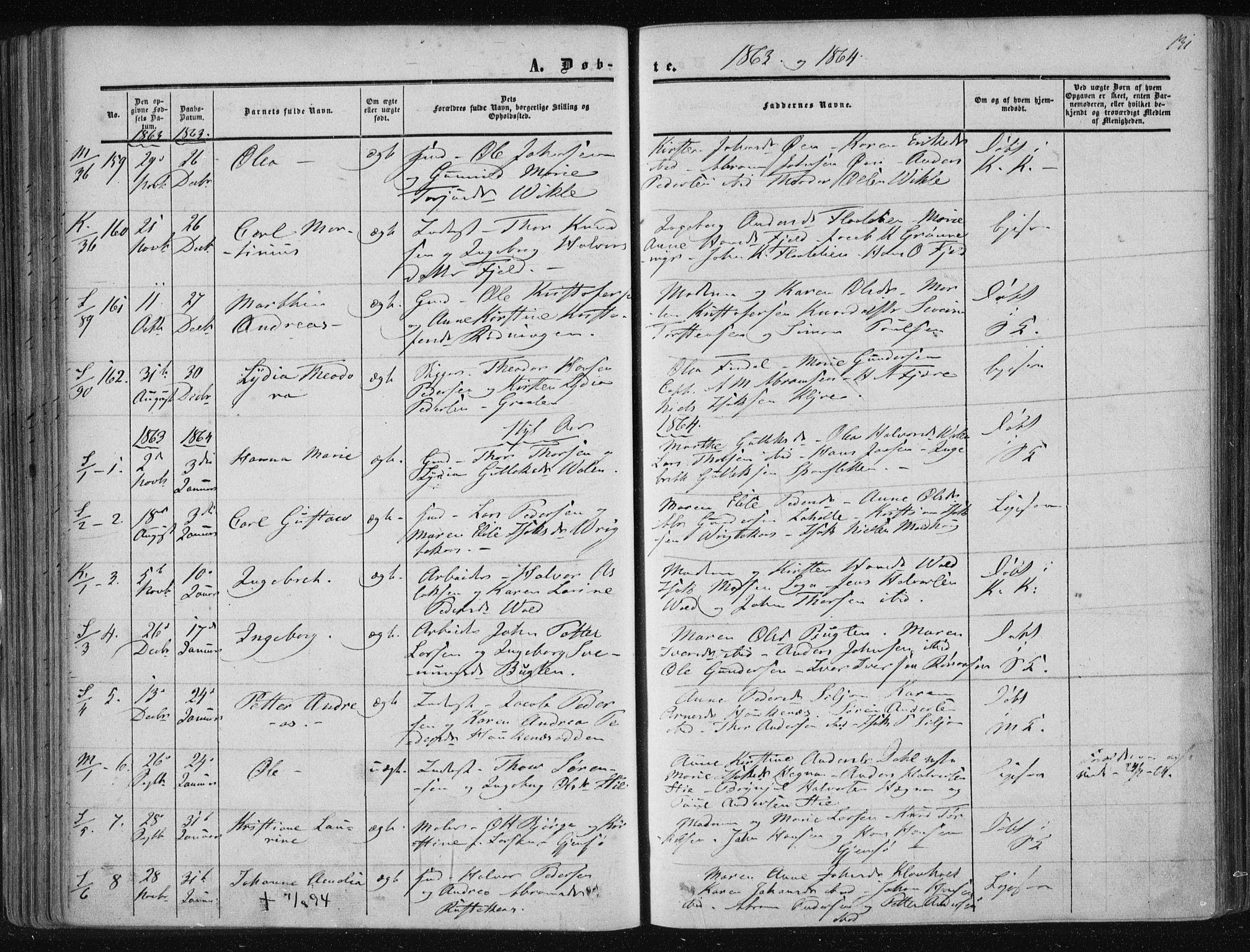 SAKO, Solum kirkebøker, F/Fa/L0007: Ministerialbok nr. I 7, 1856-1864, s. 131