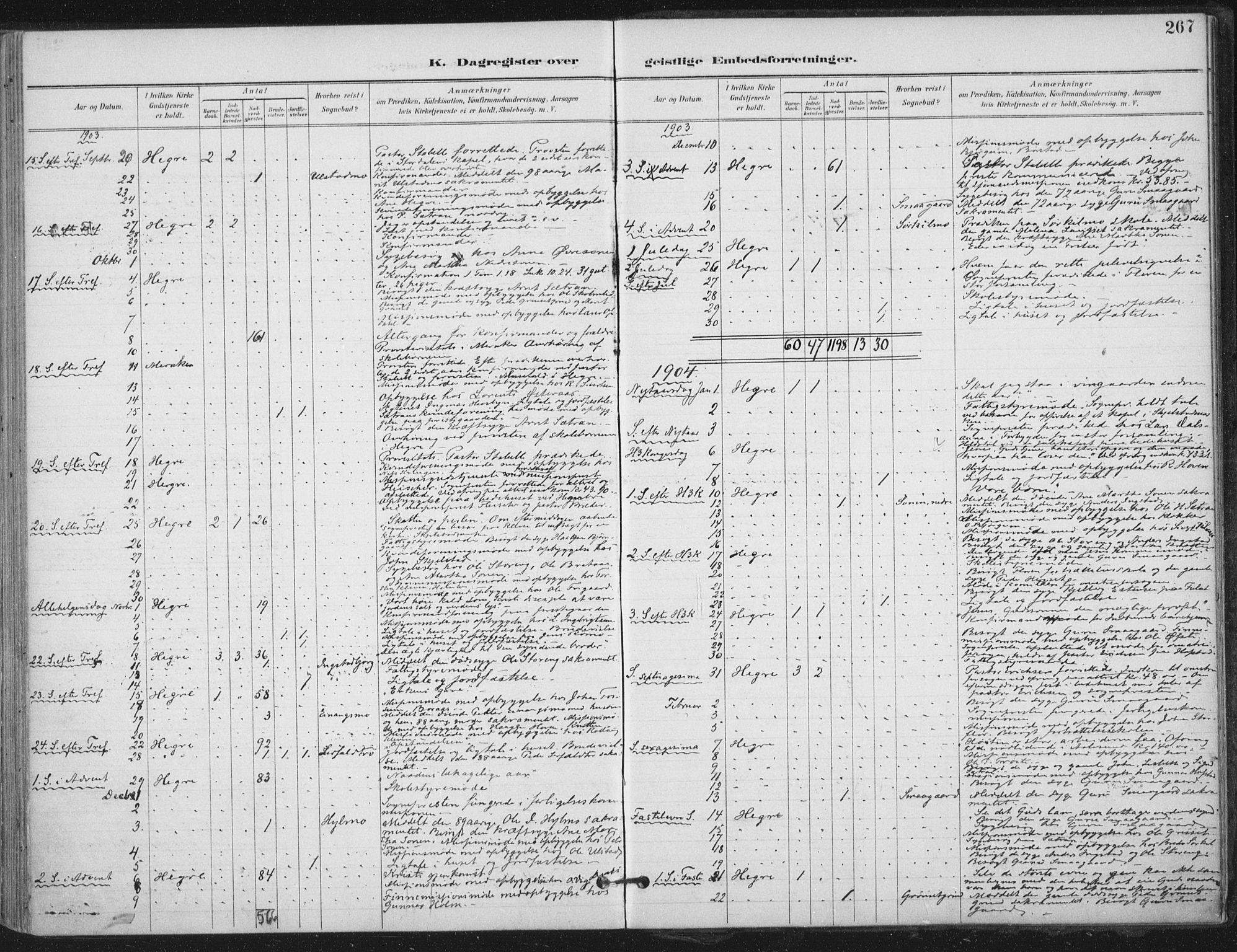 SAT, Ministerialprotokoller, klokkerbøker og fødselsregistre - Nord-Trøndelag, 703/L0031: Ministerialbok nr. 703A04, 1893-1914, s. 267