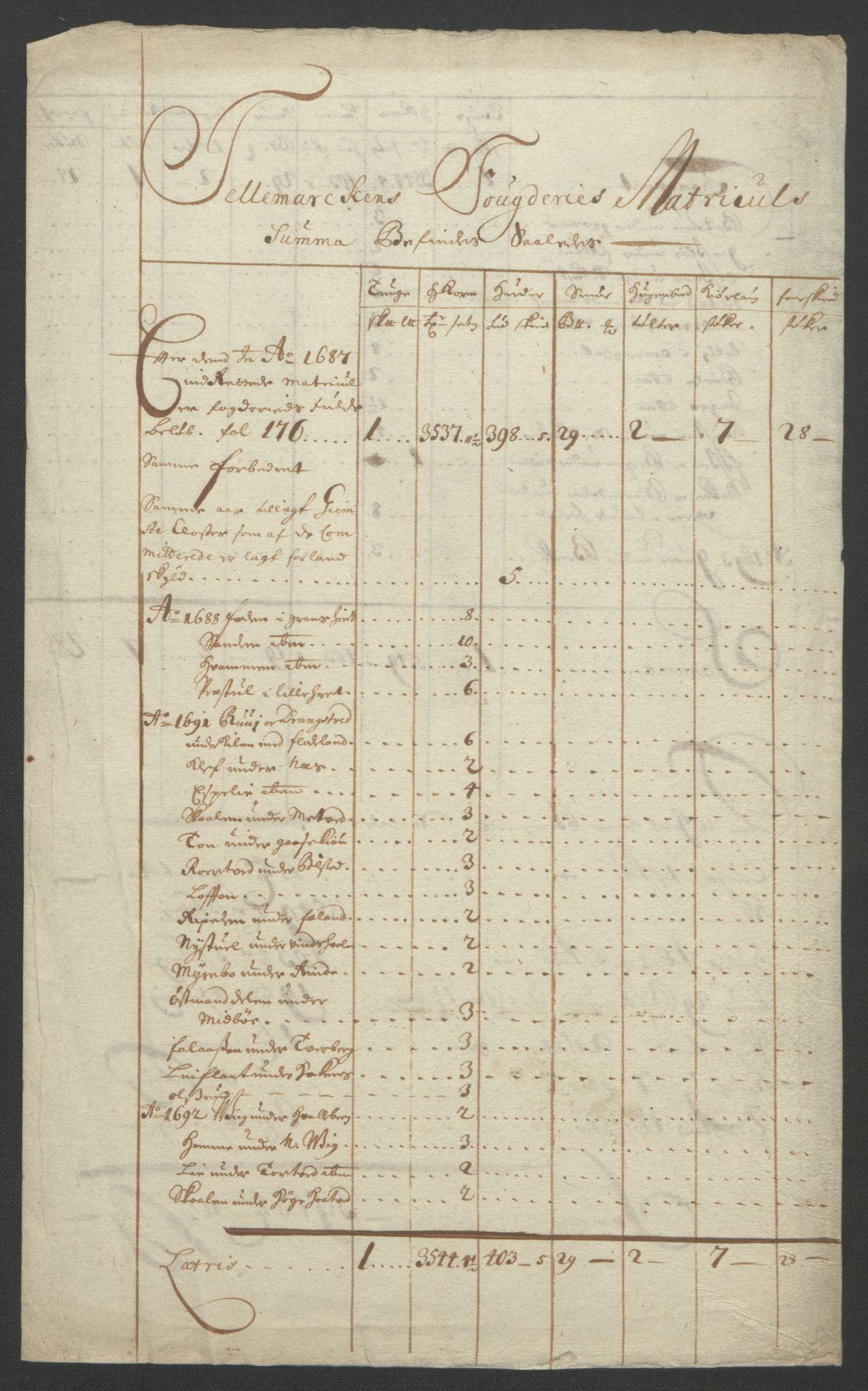 RA, Rentekammeret inntil 1814, Reviderte regnskaper, Fogderegnskap, R36/L2093: Fogderegnskap Øvre og Nedre Telemark og Bamble, 1695, s. 59