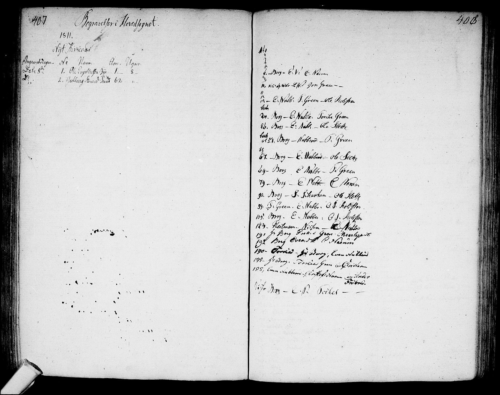 SAKO, Sigdal kirkebøker, F/Fa/L0003: Ministerialbok nr. I 3, 1793-1811, s. 407-408