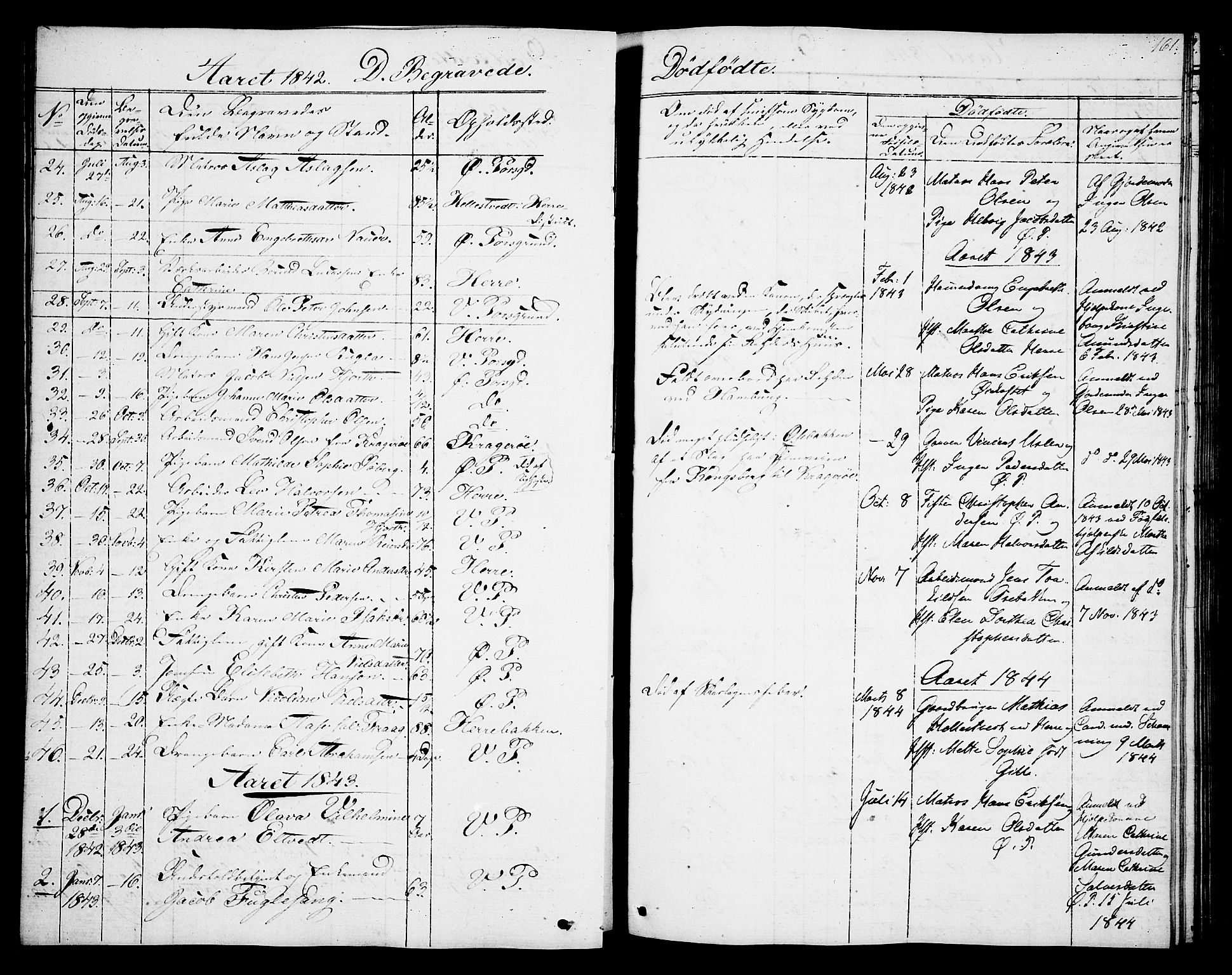 SAKO, Porsgrunn kirkebøker , G/Gb/L0003: Klokkerbok nr. II 3, 1841-1852, s. 161