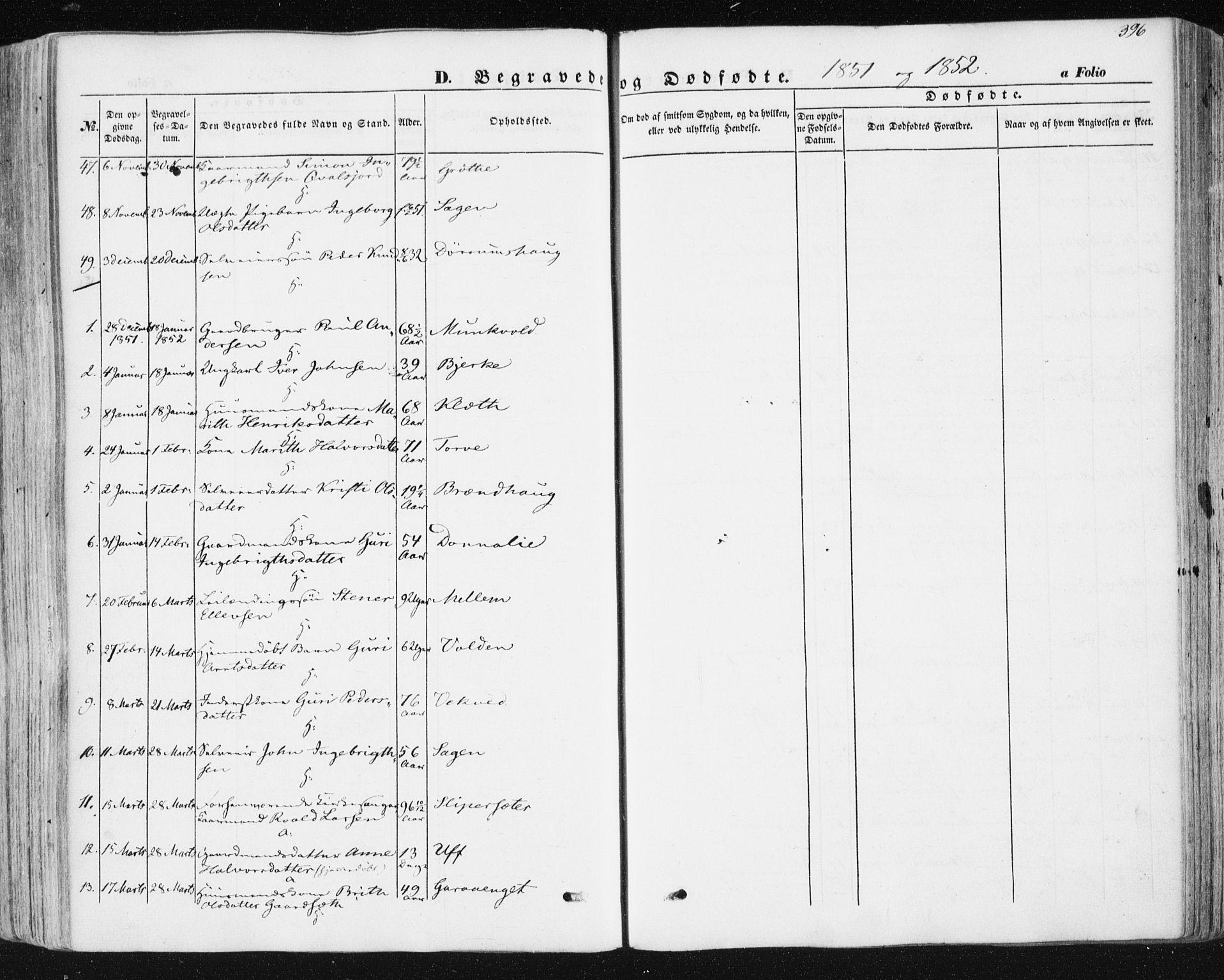 SAT, Ministerialprotokoller, klokkerbøker og fødselsregistre - Sør-Trøndelag, 678/L0899: Ministerialbok nr. 678A08, 1848-1872, s. 396