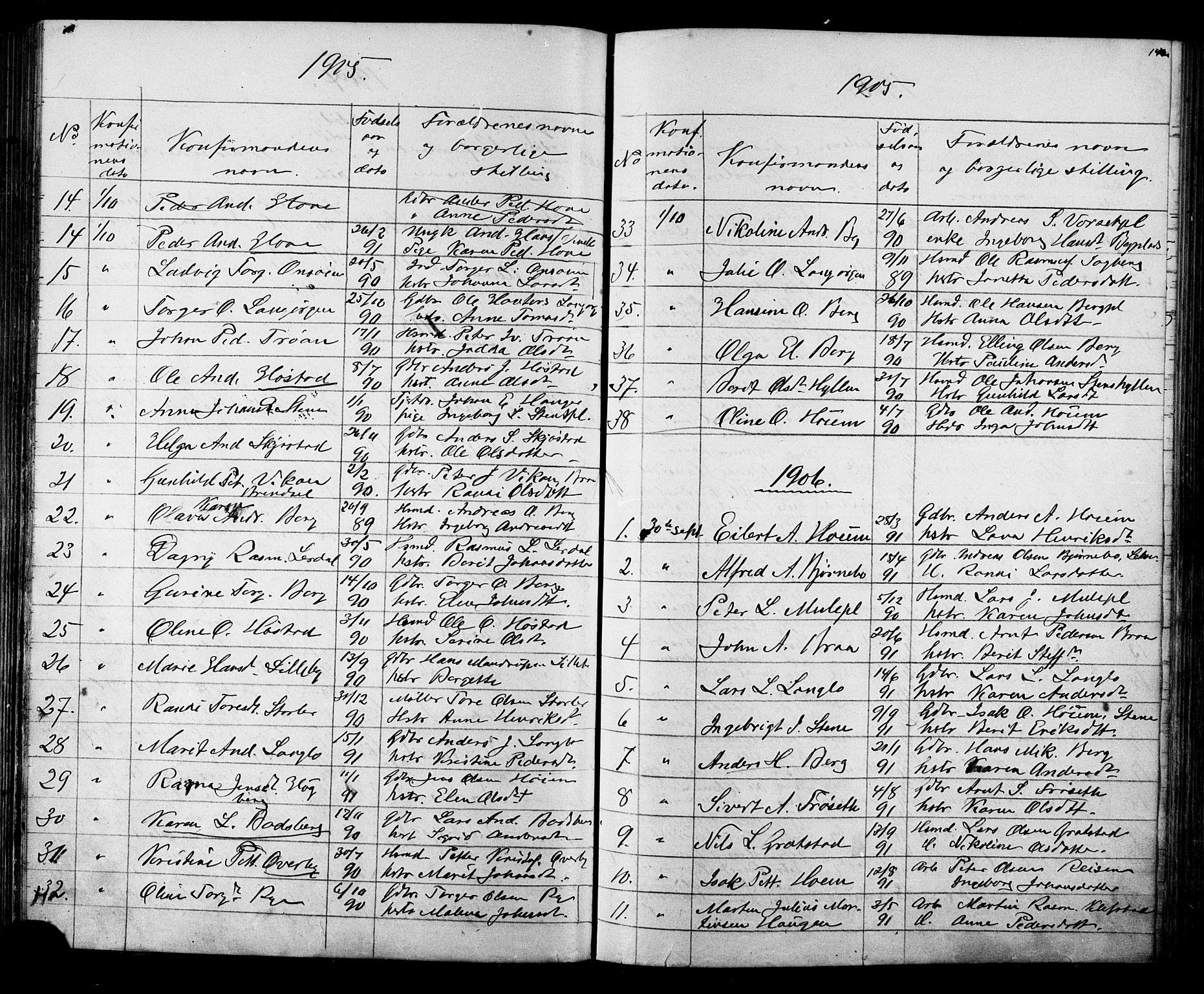 SAT, Ministerialprotokoller, klokkerbøker og fødselsregistre - Sør-Trøndelag, 612/L0387: Klokkerbok nr. 612C03, 1874-1908, s. 142