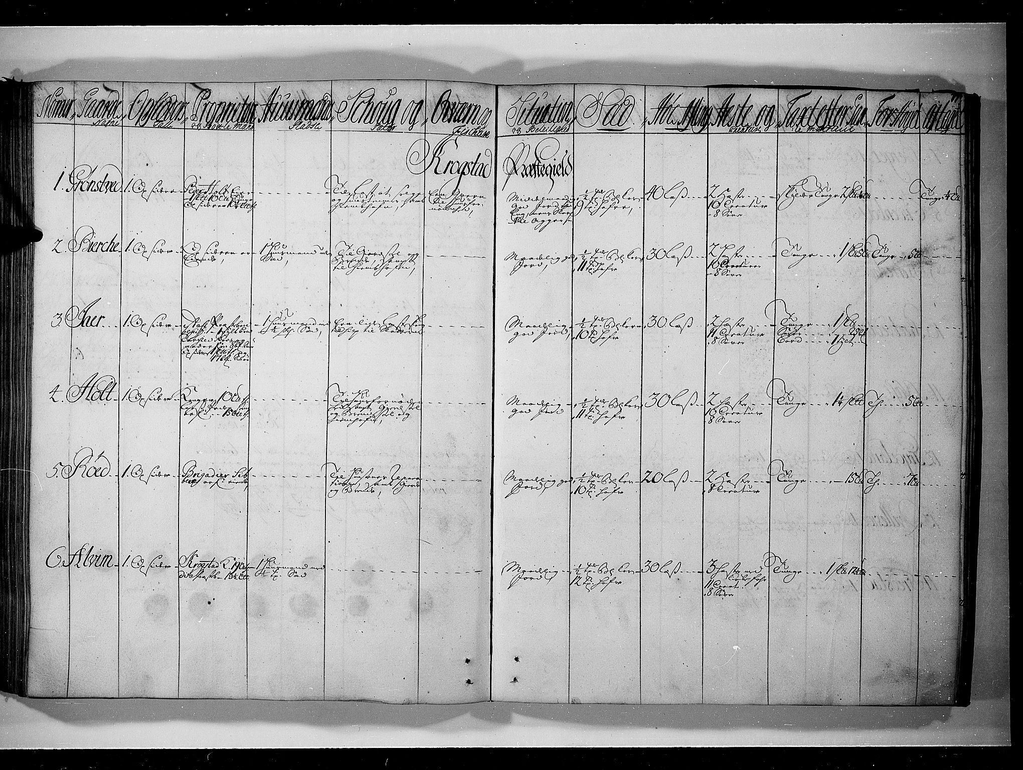 RA, Rentekammeret inntil 1814, Realistisk ordnet avdeling, N/Nb/Nbf/L0089: Aker og Follo eksaminasjonsprotokoll, 1723, s. 76b-77a