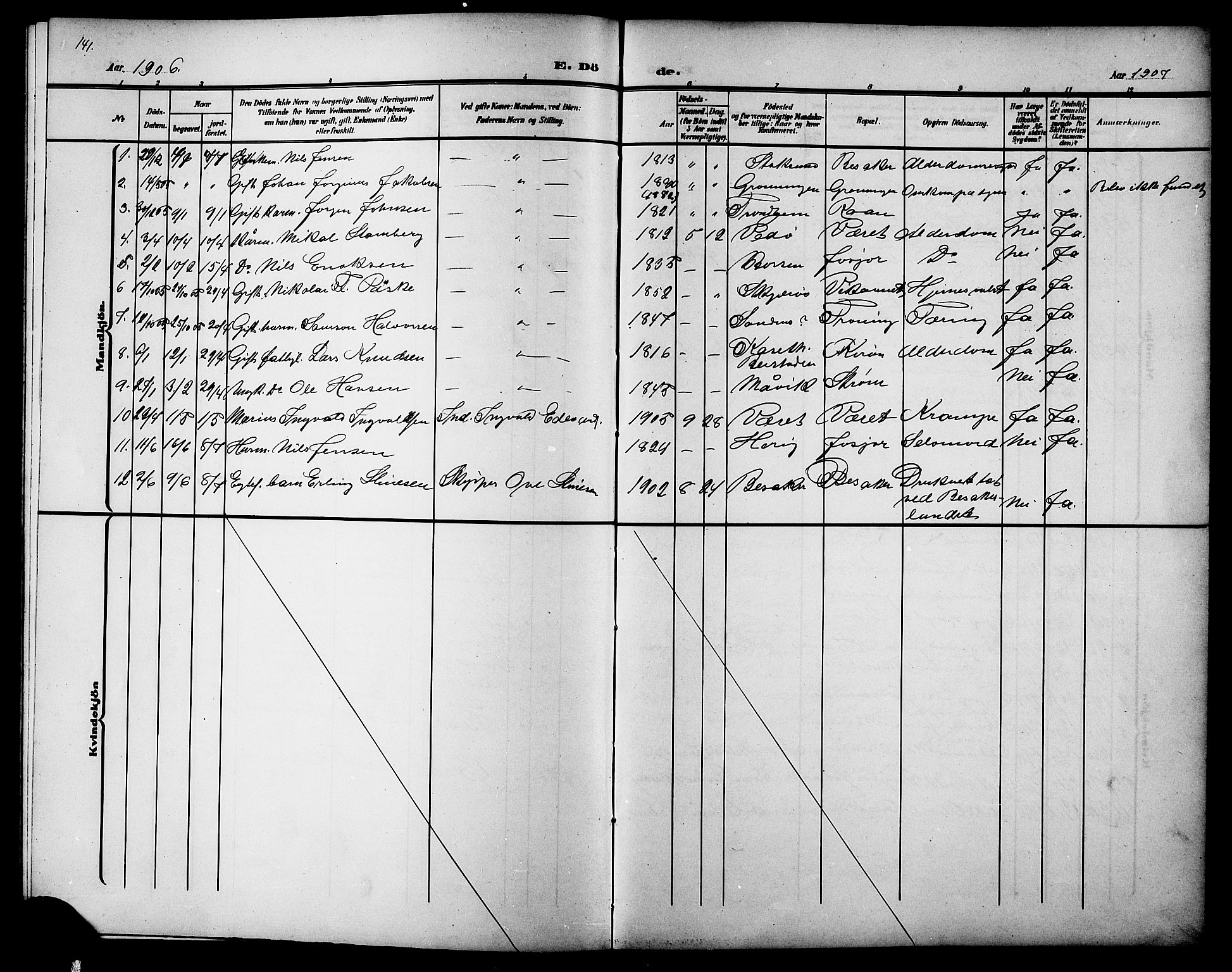 SAT, Ministerialprotokoller, klokkerbøker og fødselsregistre - Sør-Trøndelag, 657/L0717: Klokkerbok nr. 657C04, 1904-1923, s. 141