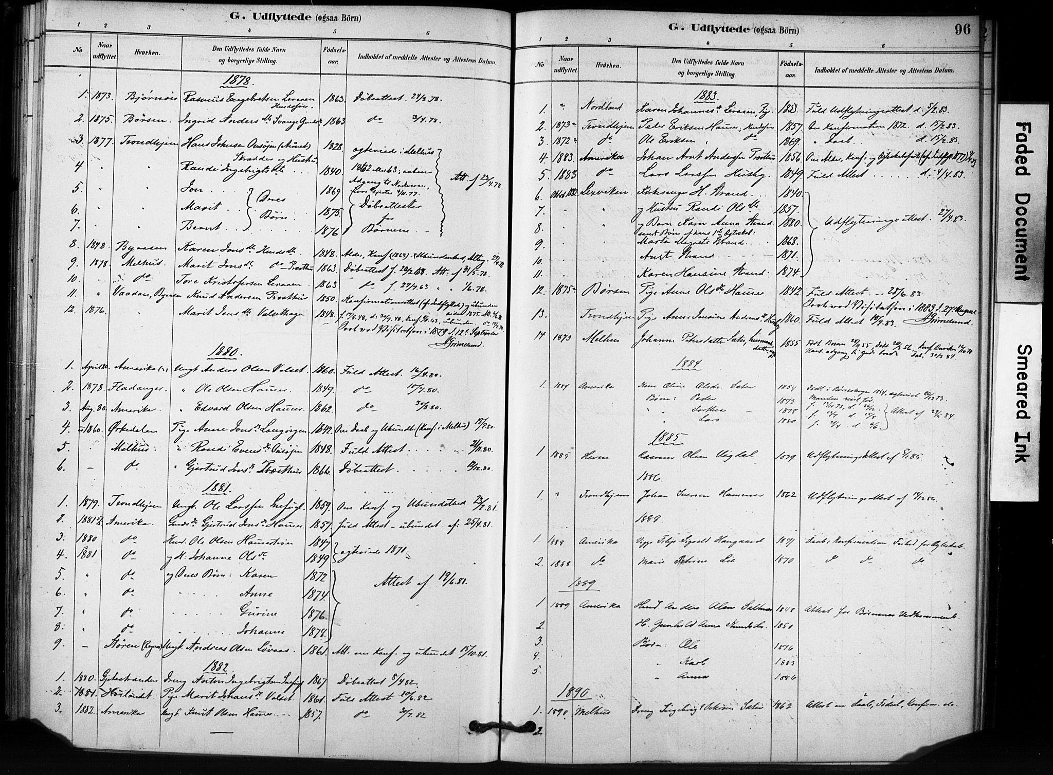 SAT, Ministerialprotokoller, klokkerbøker og fødselsregistre - Sør-Trøndelag, 666/L0786: Ministerialbok nr. 666A04, 1878-1895, s. 96