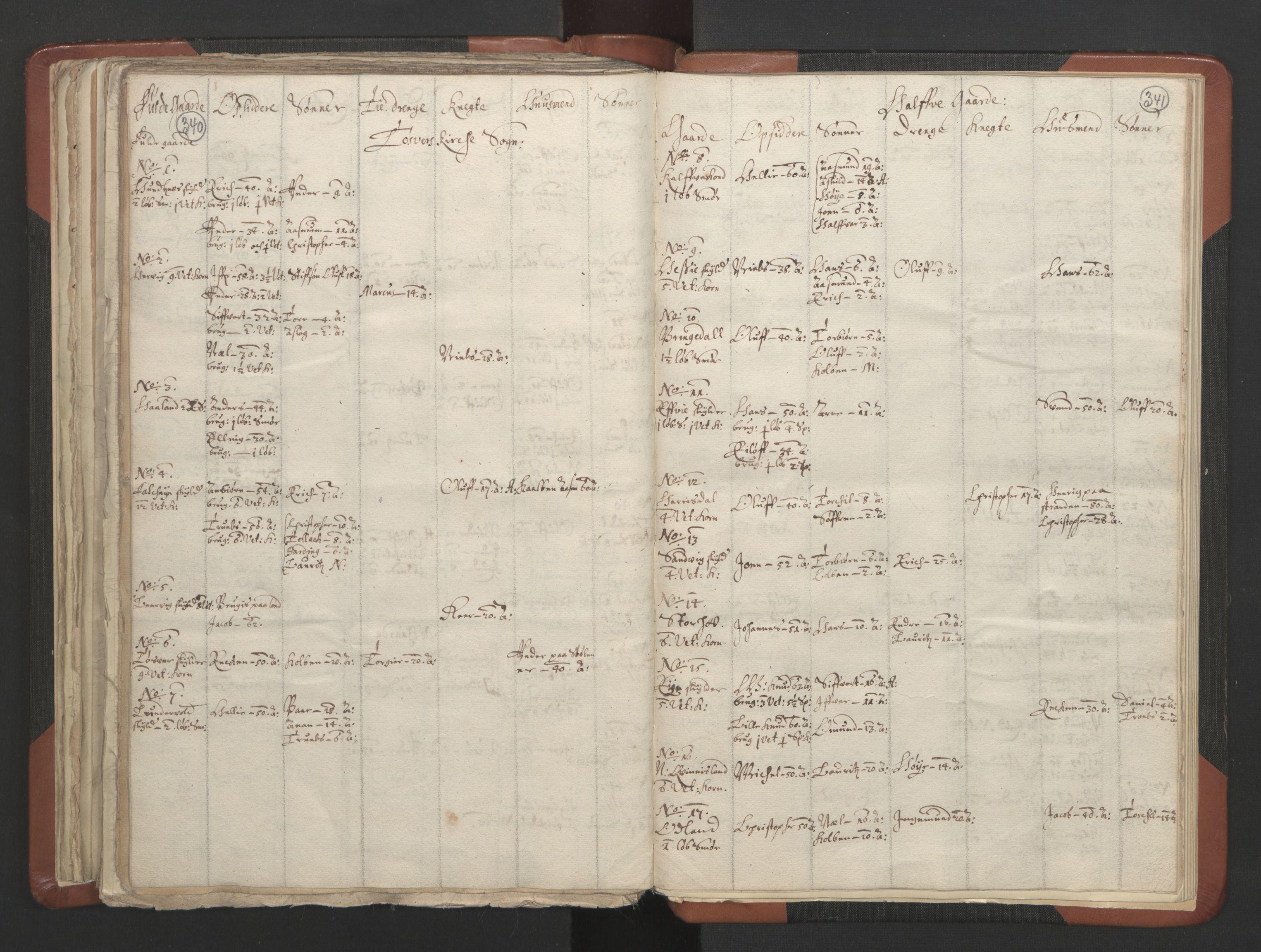 RA, Sogneprestenes manntall 1664-1666, nr. 19: Ryfylke prosti, 1664-1666, s. 340-341