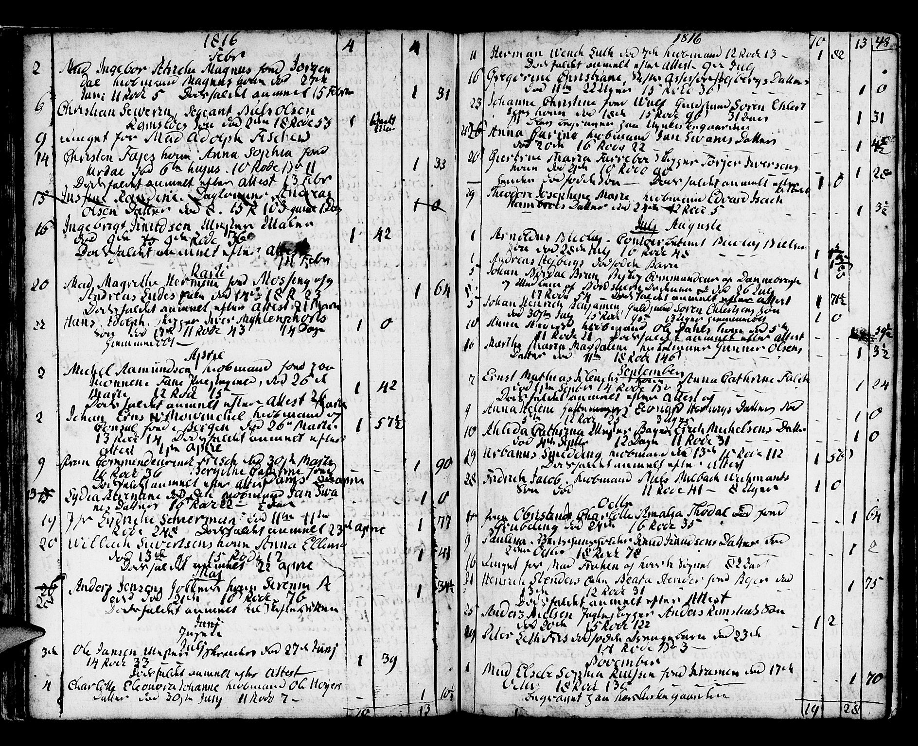 SAB, Domkirken Sokneprestembete, H/Haa/L0009: Ministerialbok nr. A 9, 1776-1821, s. 48