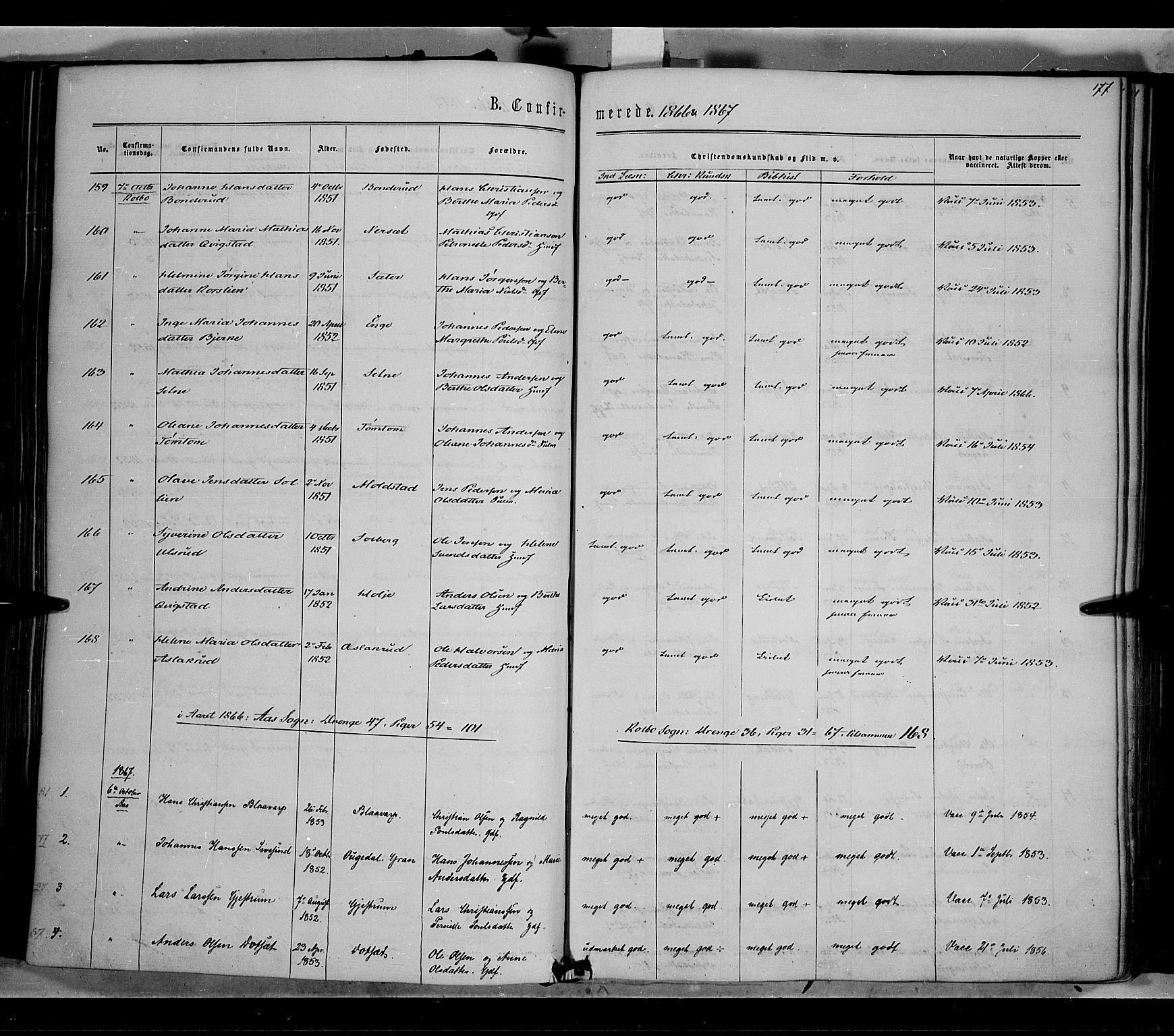 SAH, Vestre Toten prestekontor, H/Ha/Haa/L0007: Ministerialbok nr. 7, 1862-1869, s. 177
