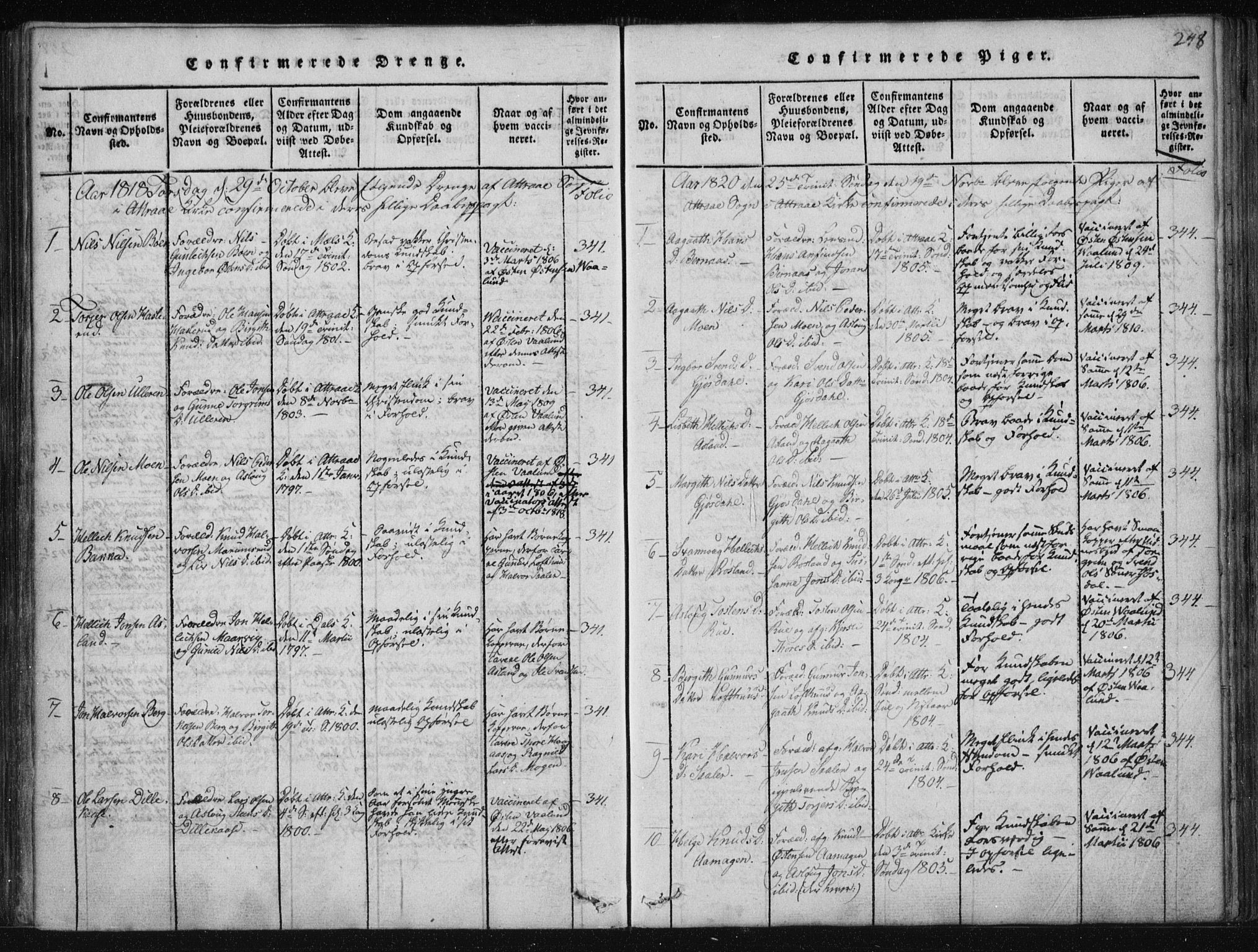 SAKO, Tinn kirkebøker, F/Fa/L0004: Ministerialbok nr. I 4, 1815-1843, s. 248