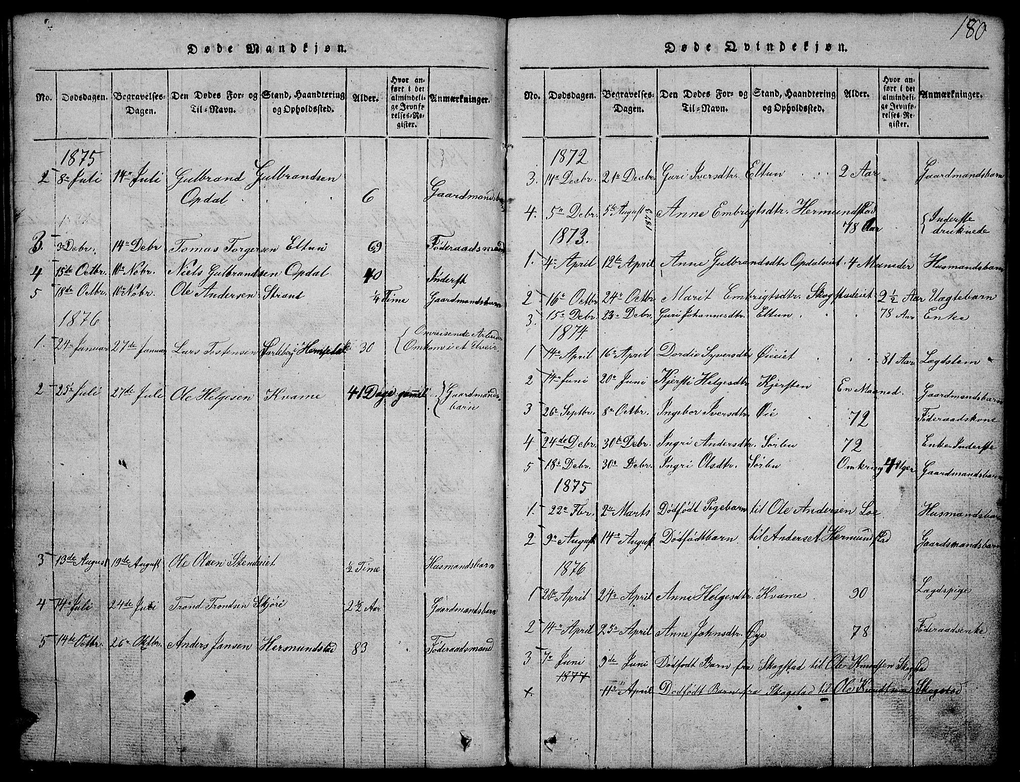 SAH, Vang prestekontor, Valdres, Klokkerbok nr. 2, 1814-1889, s. 180