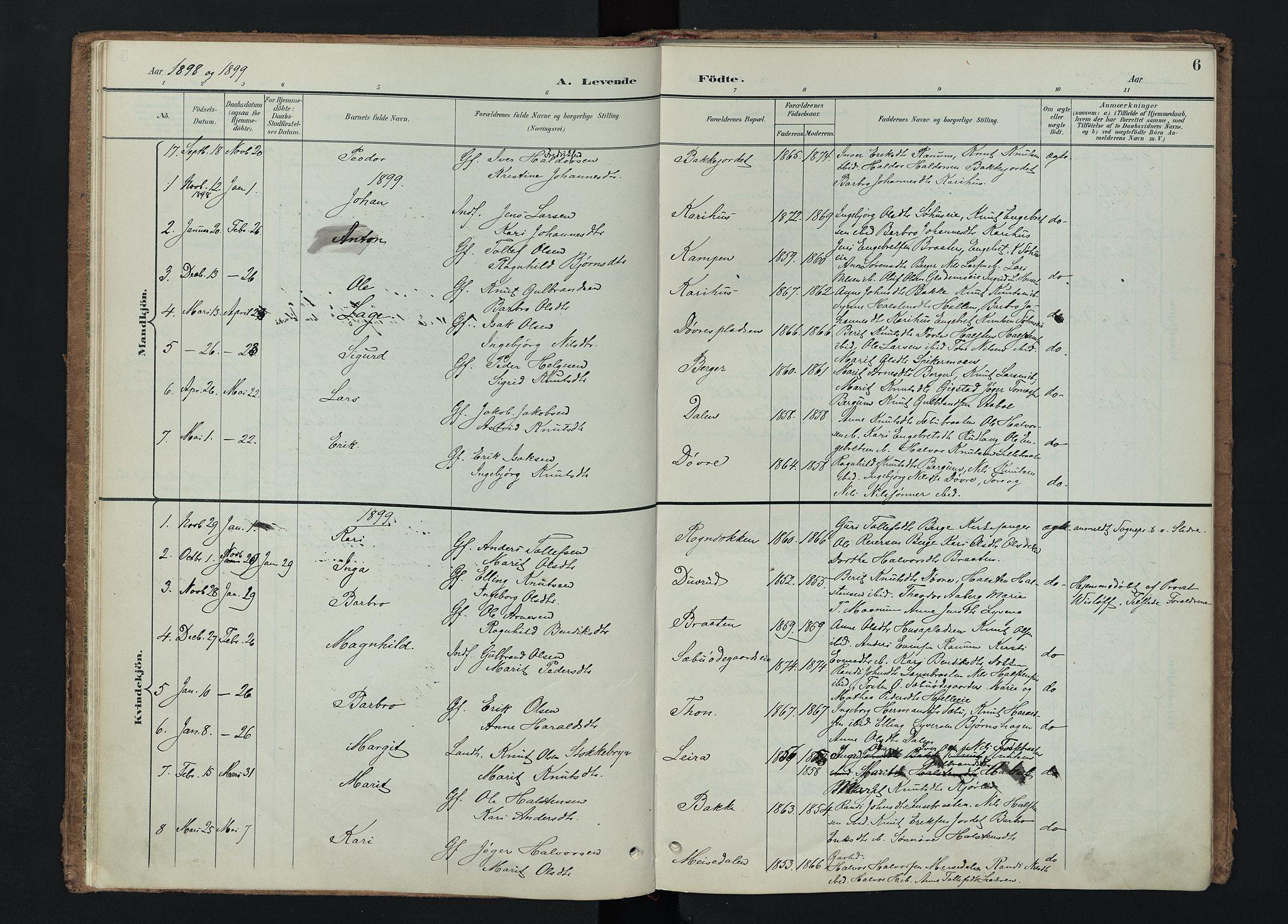 SAH, Nord-Aurdal prestekontor, Ministerialbok nr. 15, 1896-1914, s. 6