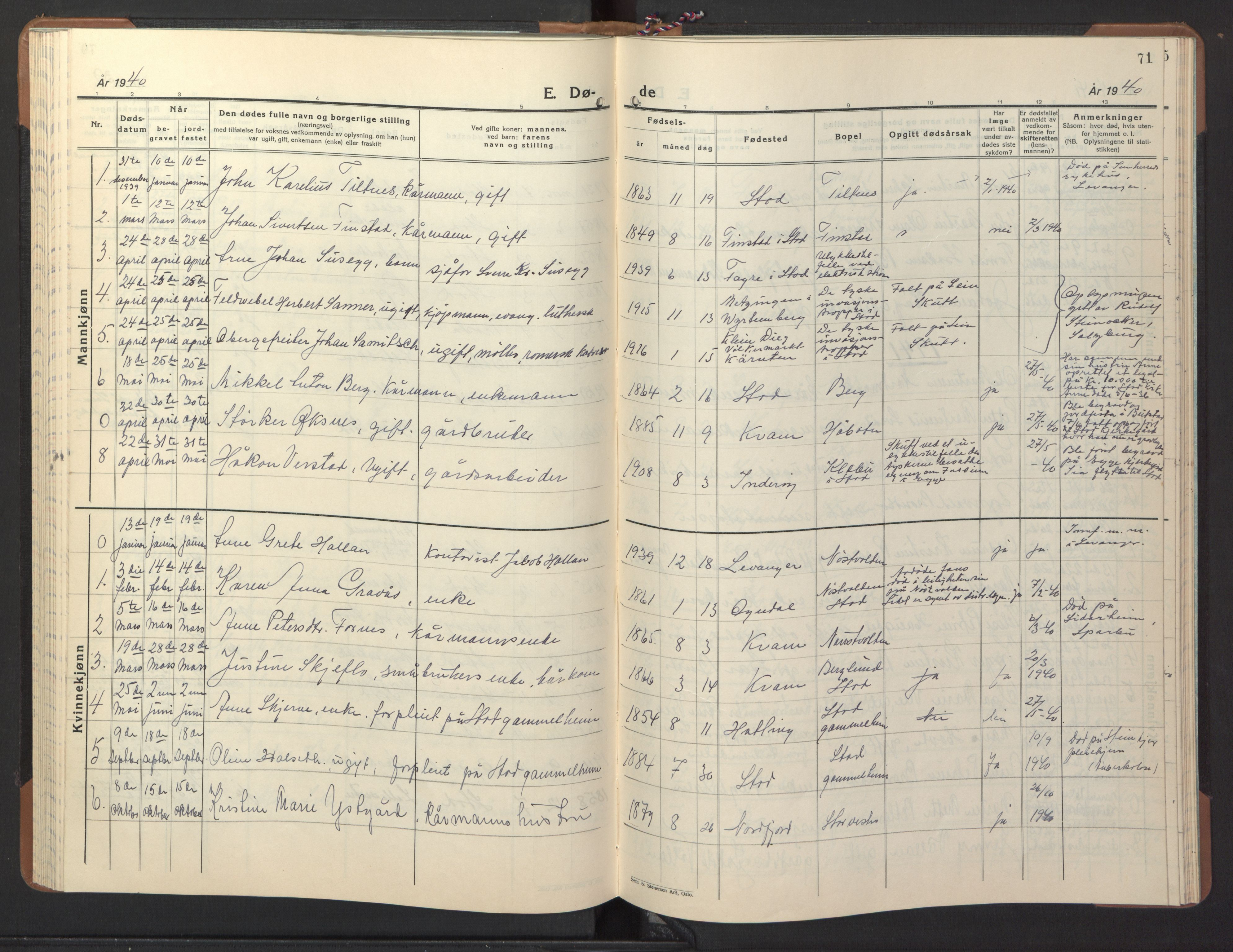 SAT, Ministerialprotokoller, klokkerbøker og fødselsregistre - Nord-Trøndelag, 746/L0456: Klokkerbok nr. 746C02, 1936-1948, s. 71