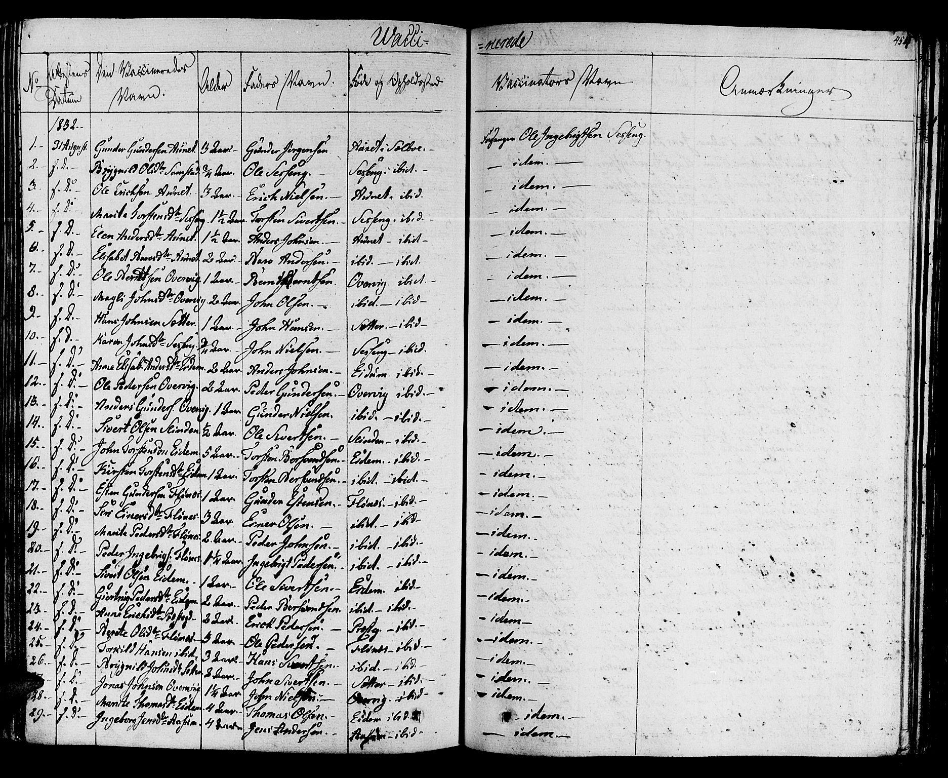 SAT, Ministerialprotokoller, klokkerbøker og fødselsregistre - Sør-Trøndelag, 695/L1143: Ministerialbok nr. 695A05 /1, 1824-1842, s. 454