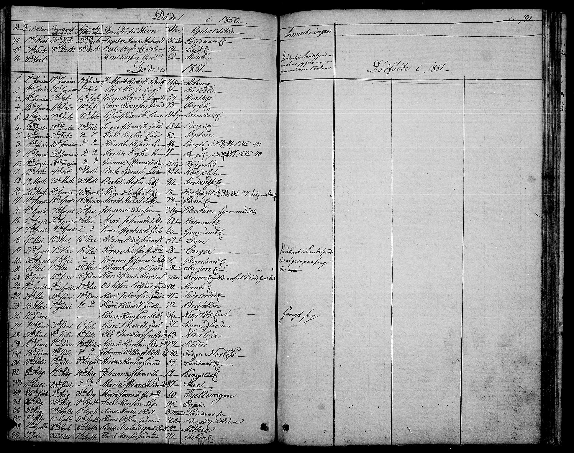 SAH, Søndre Land prestekontor, L/L0001: Klokkerbok nr. 1, 1849-1883, s. 191